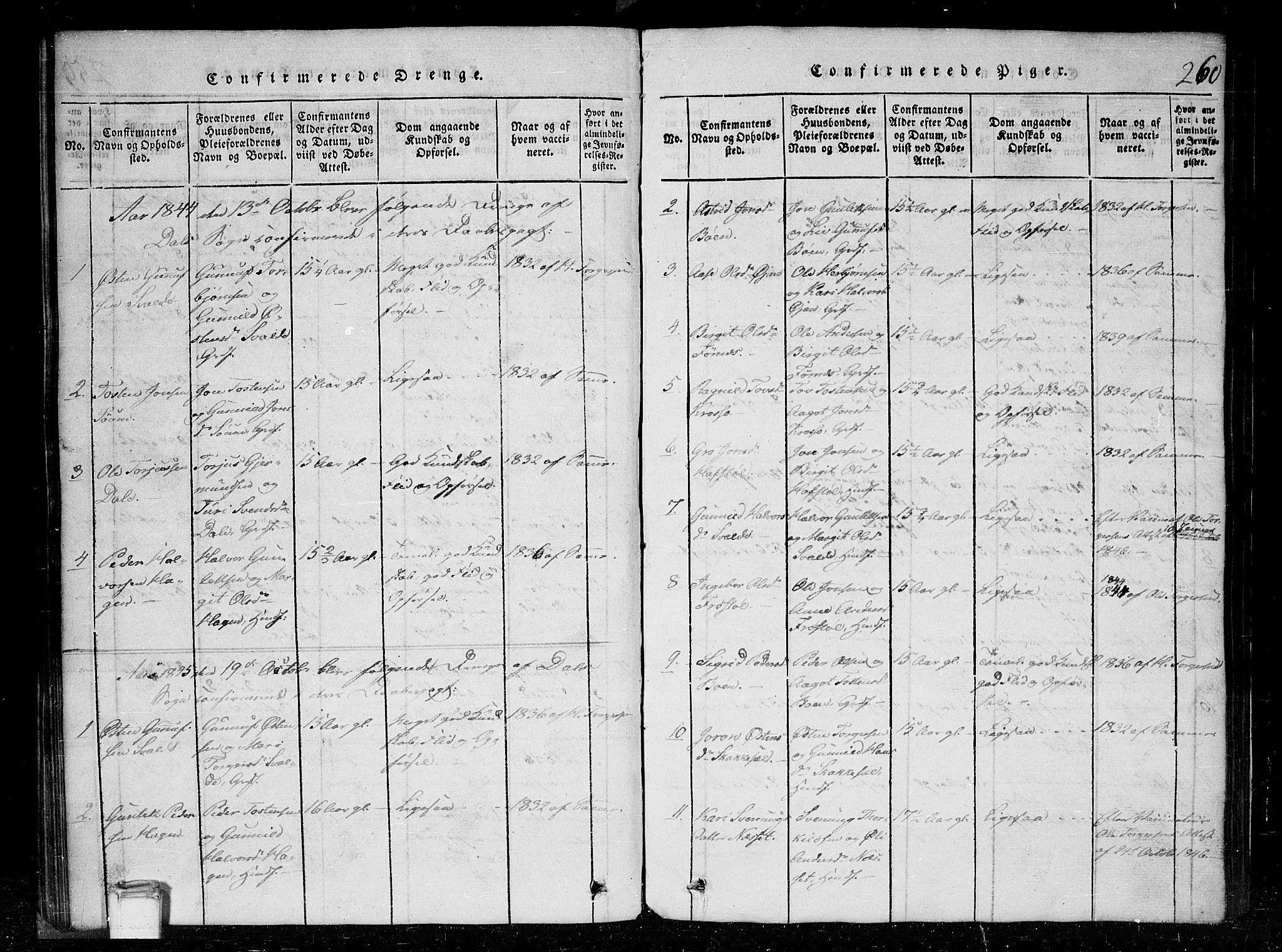 SAKO, Tinn kirkebøker, G/Gc/L0001: Klokkerbok nr. III 1, 1815-1879, s. 260