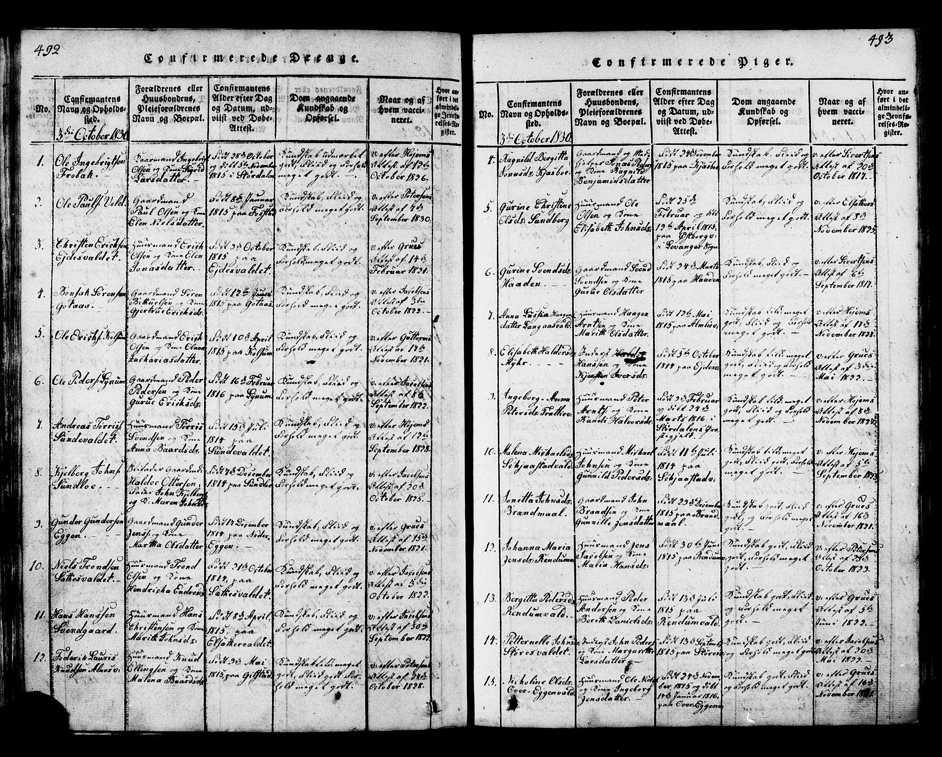 SAT, Ministerialprotokoller, klokkerbøker og fødselsregistre - Nord-Trøndelag, 717/L0169: Klokkerbok nr. 717C01, 1816-1834, s. 492-493