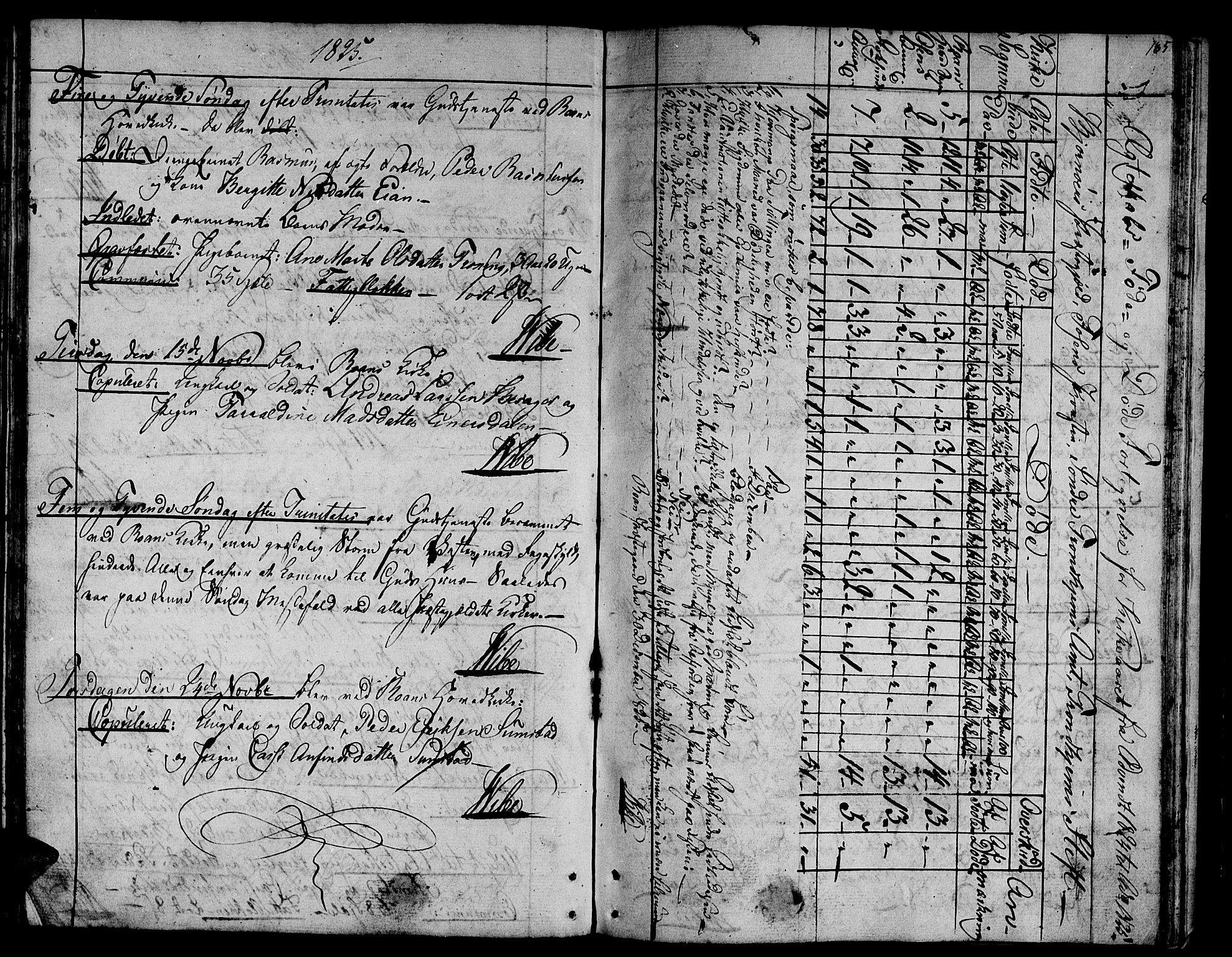 SAT, Ministerialprotokoller, klokkerbøker og fødselsregistre - Sør-Trøndelag, 657/L0701: Ministerialbok nr. 657A02, 1802-1831, s. 185