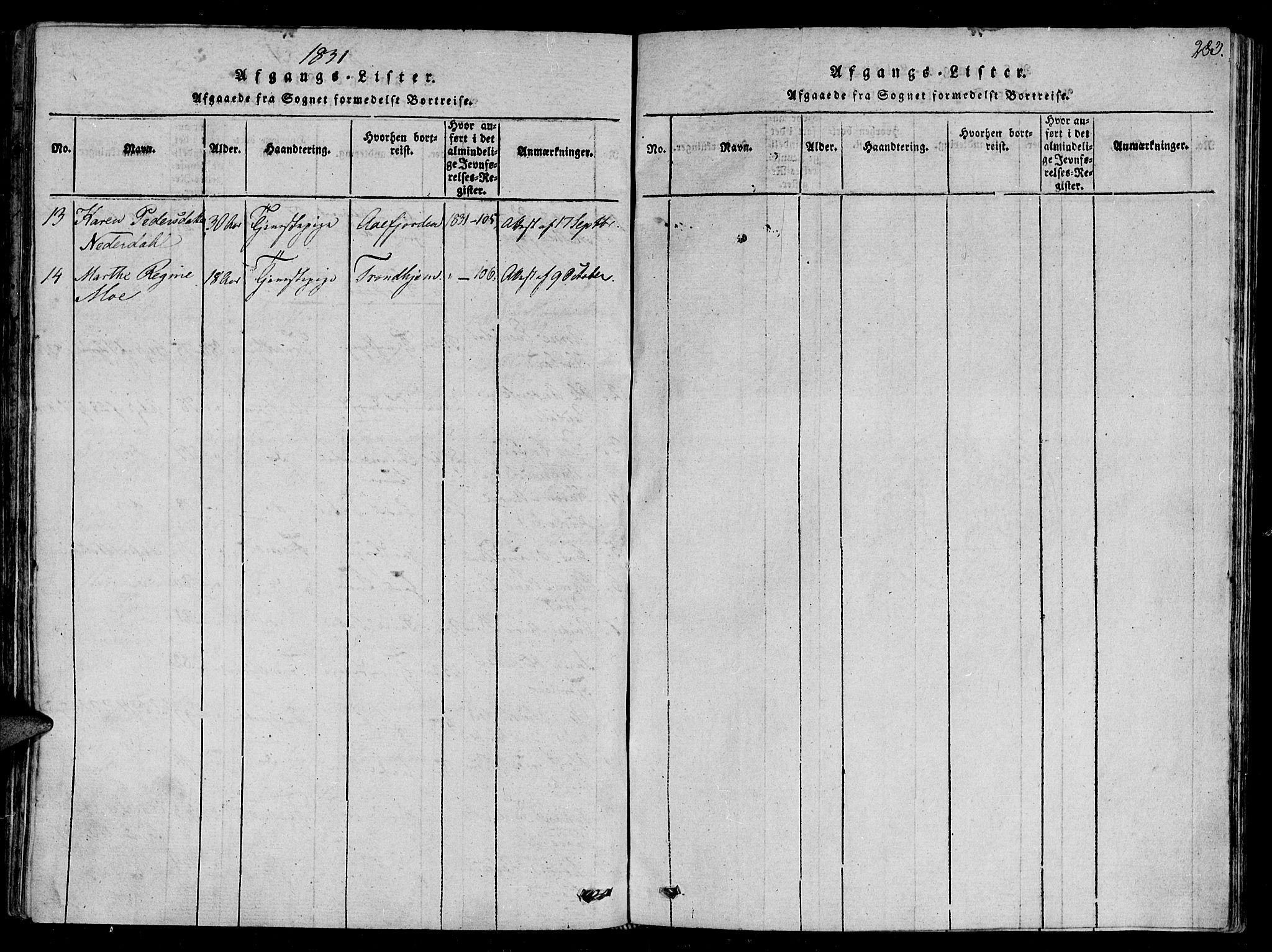 SAT, Ministerialprotokoller, klokkerbøker og fødselsregistre - Sør-Trøndelag, 657/L0702: Ministerialbok nr. 657A03, 1818-1831, s. 283