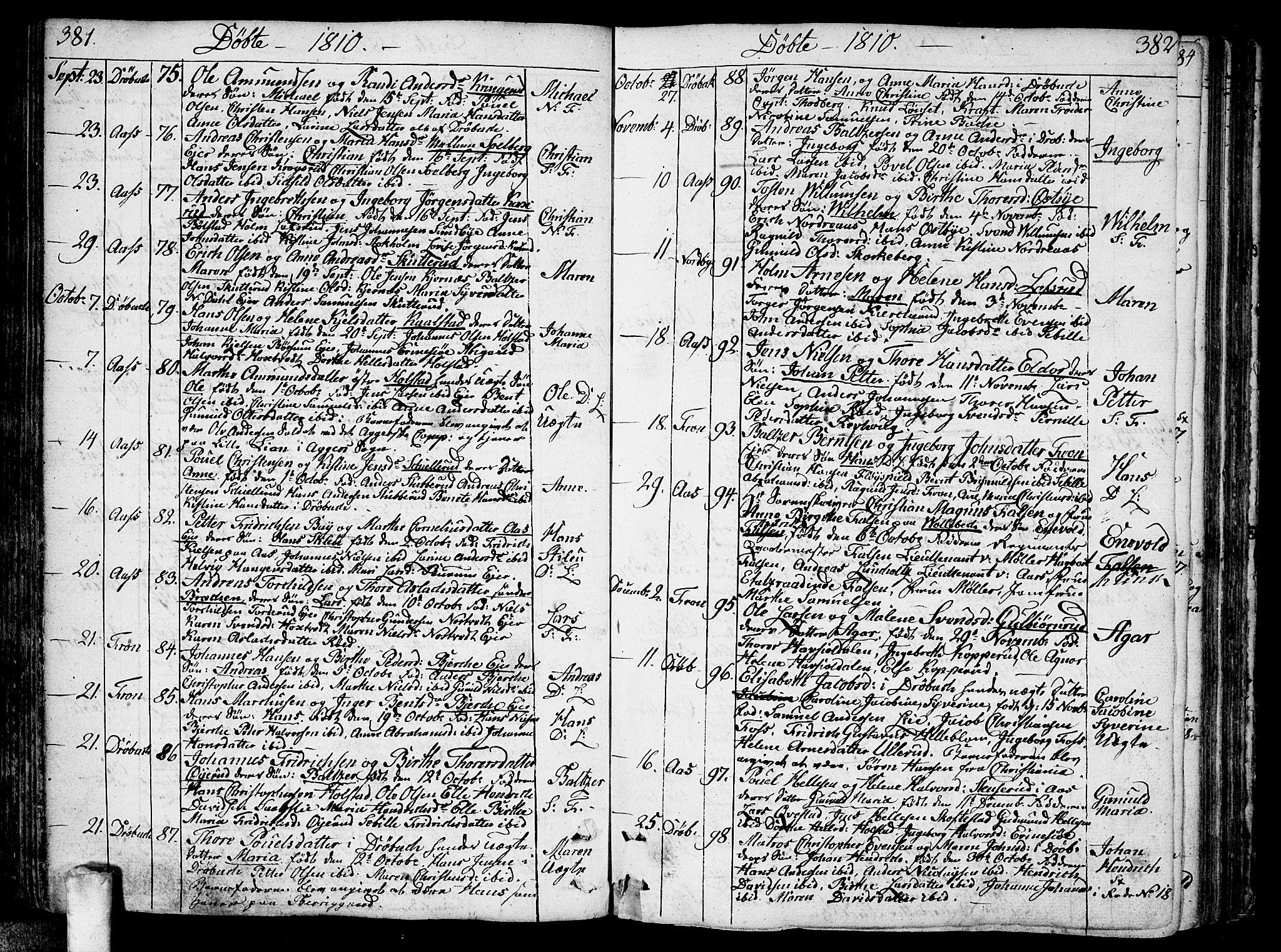 SAO, Ås prestekontor Kirkebøker, F/Fa/L0002: Ministerialbok nr. I 2, 1778-1813, s. 381-382