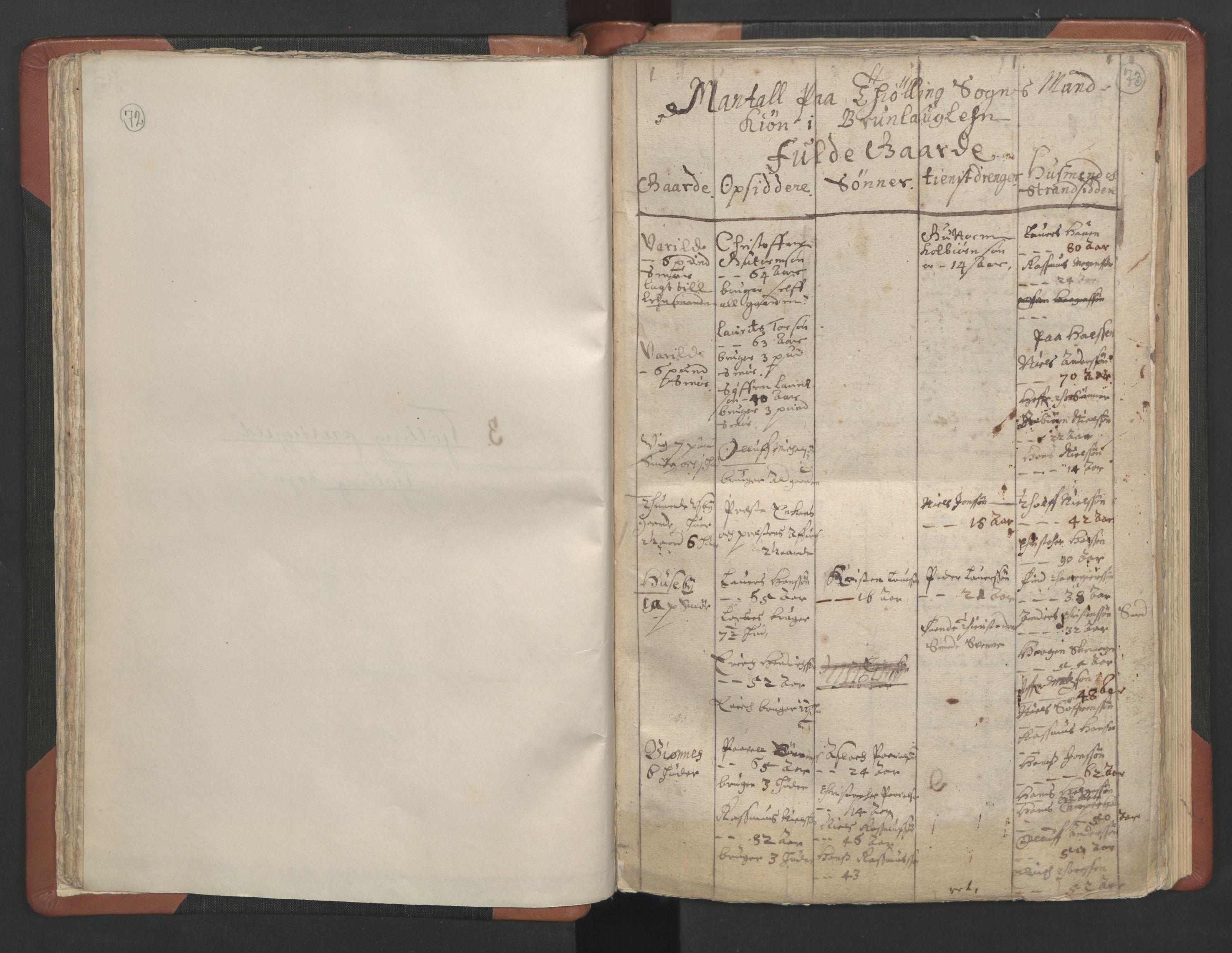 RA, Sogneprestenes manntall 1664-1666, nr. 11: Brunlanes prosti, 1664-1666, s. 72-73
