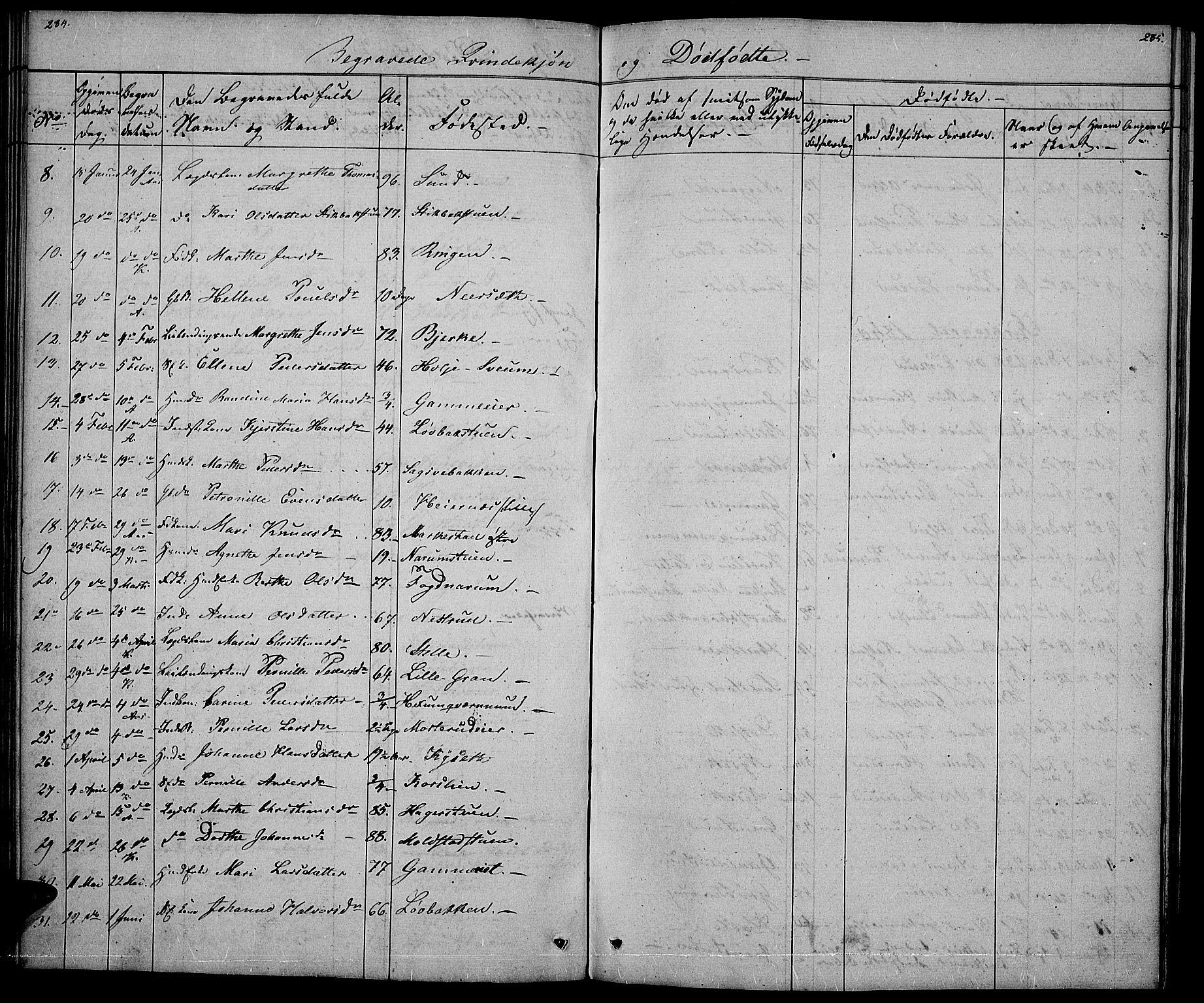SAH, Vestre Toten prestekontor, Klokkerbok nr. 2, 1836-1848, s. 284-285