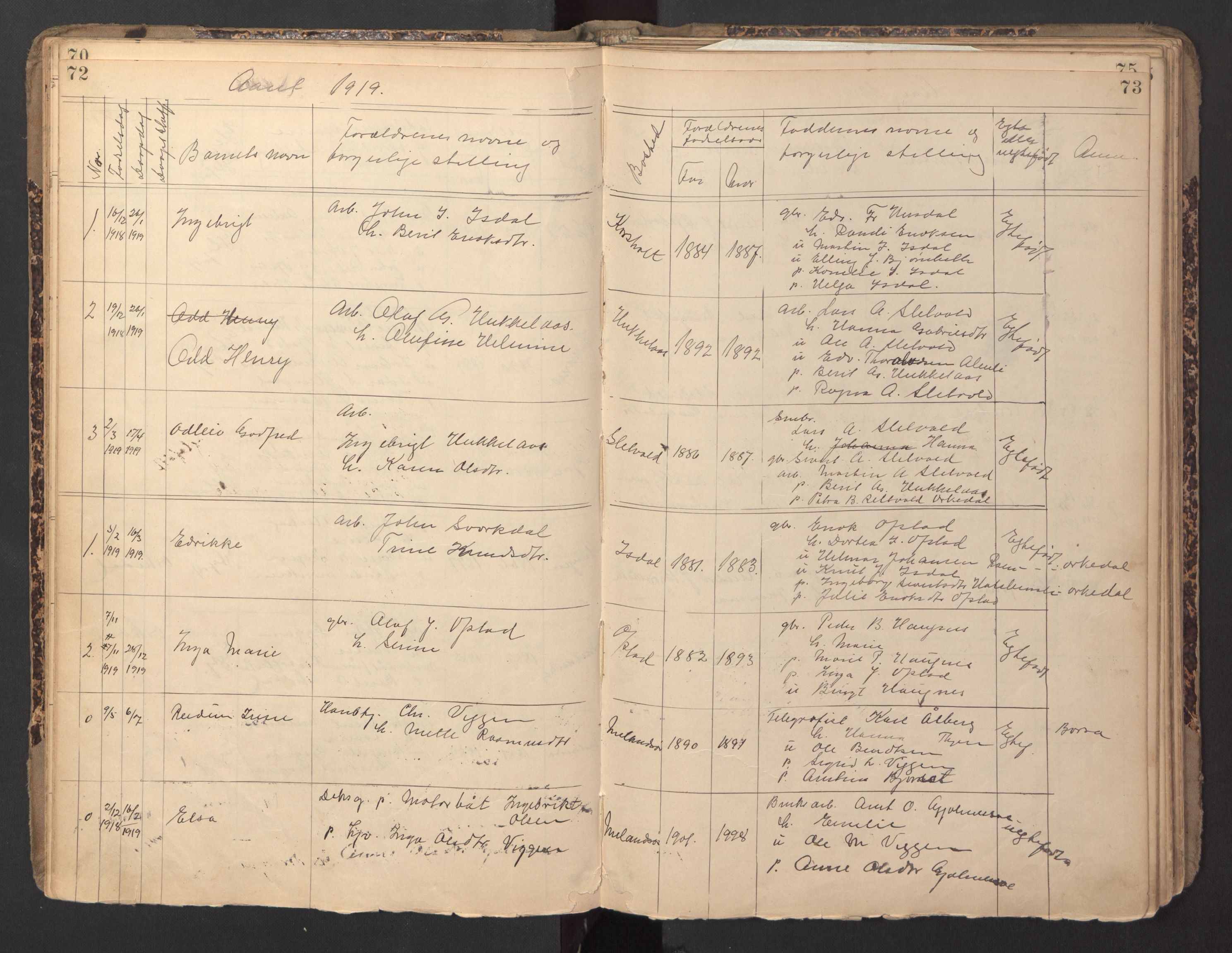 SAT, Ministerialprotokoller, klokkerbøker og fødselsregistre - Sør-Trøndelag, 670/L0837: Klokkerbok nr. 670C01, 1905-1946, s. 72-73