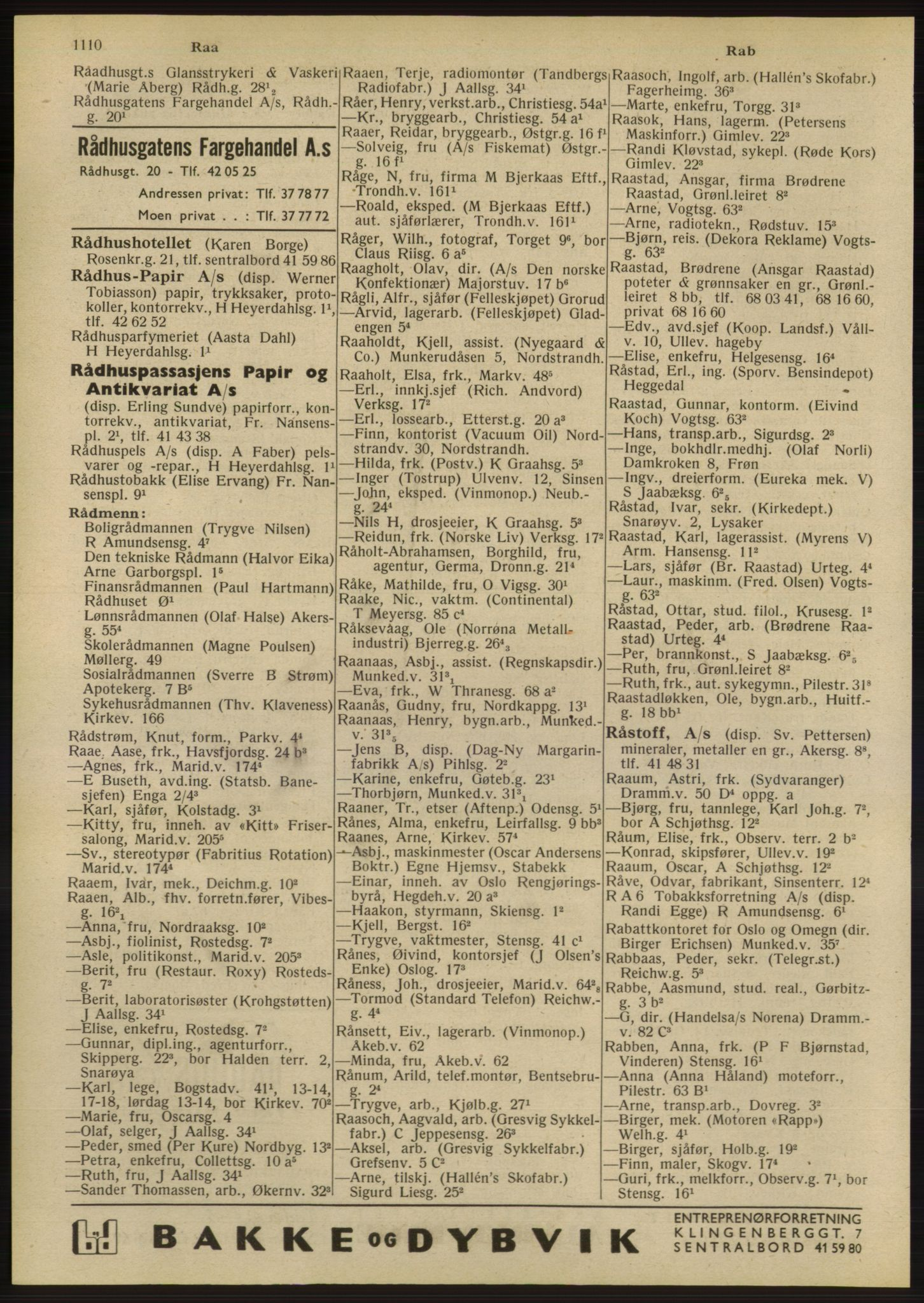 RA, Oslo adressebok (publikasjon)*, 1947, s. 1110