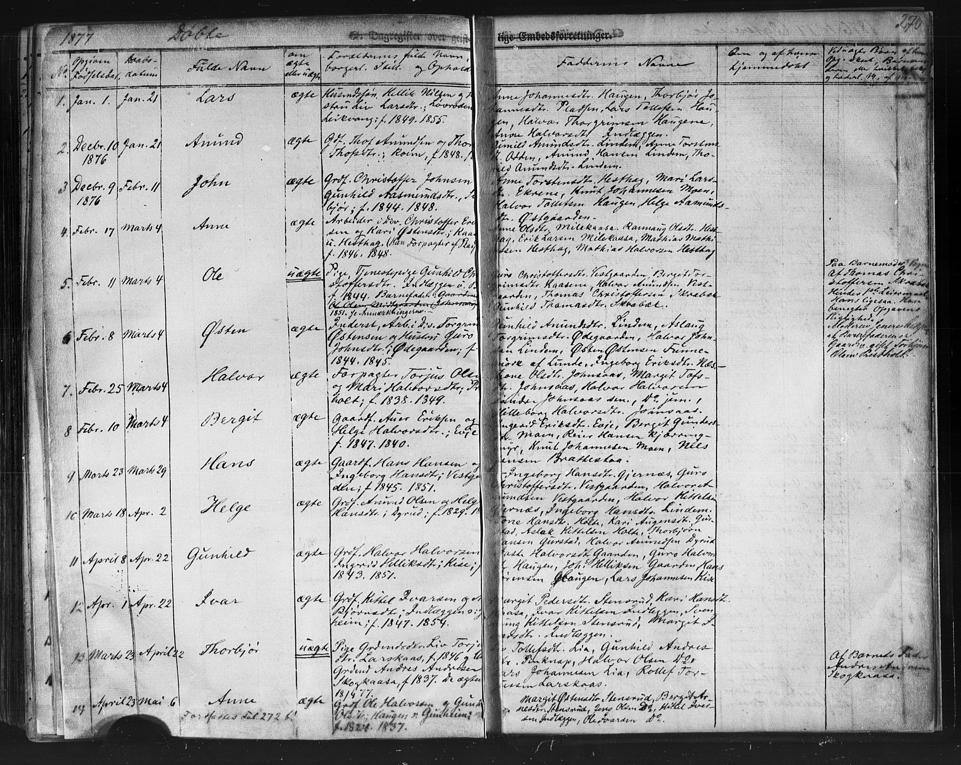 SAKO, Sauherad kirkebøker, F/Fb/L0001: Ministerialbok nr. II 1, 1851-1877, s. 270