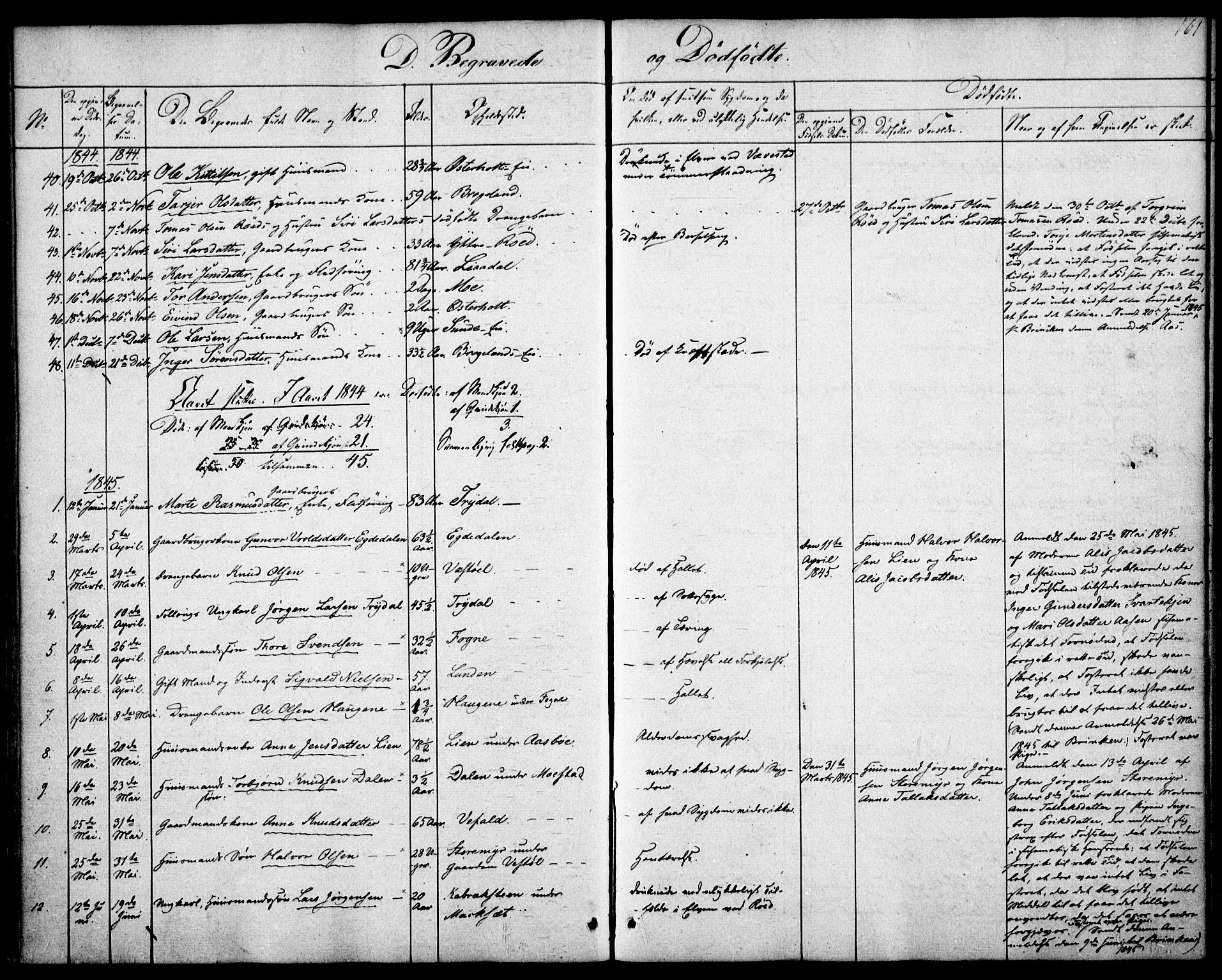 SAK, Gjerstad sokneprestkontor, F/Fa/Faa/L0006: Ministerialbok nr. A 6, 1841-1857, s. 161
