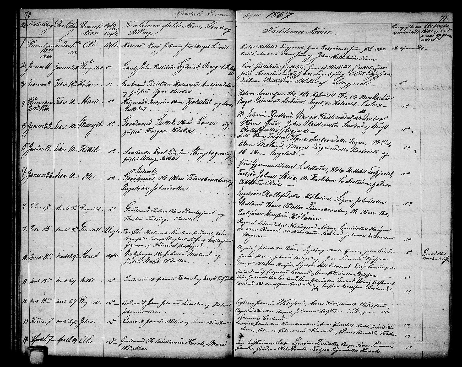 SAKO, Hjartdal kirkebøker, G/Ga/L0002: Klokkerbok nr. I 2, 1854-1888, s. 70-71