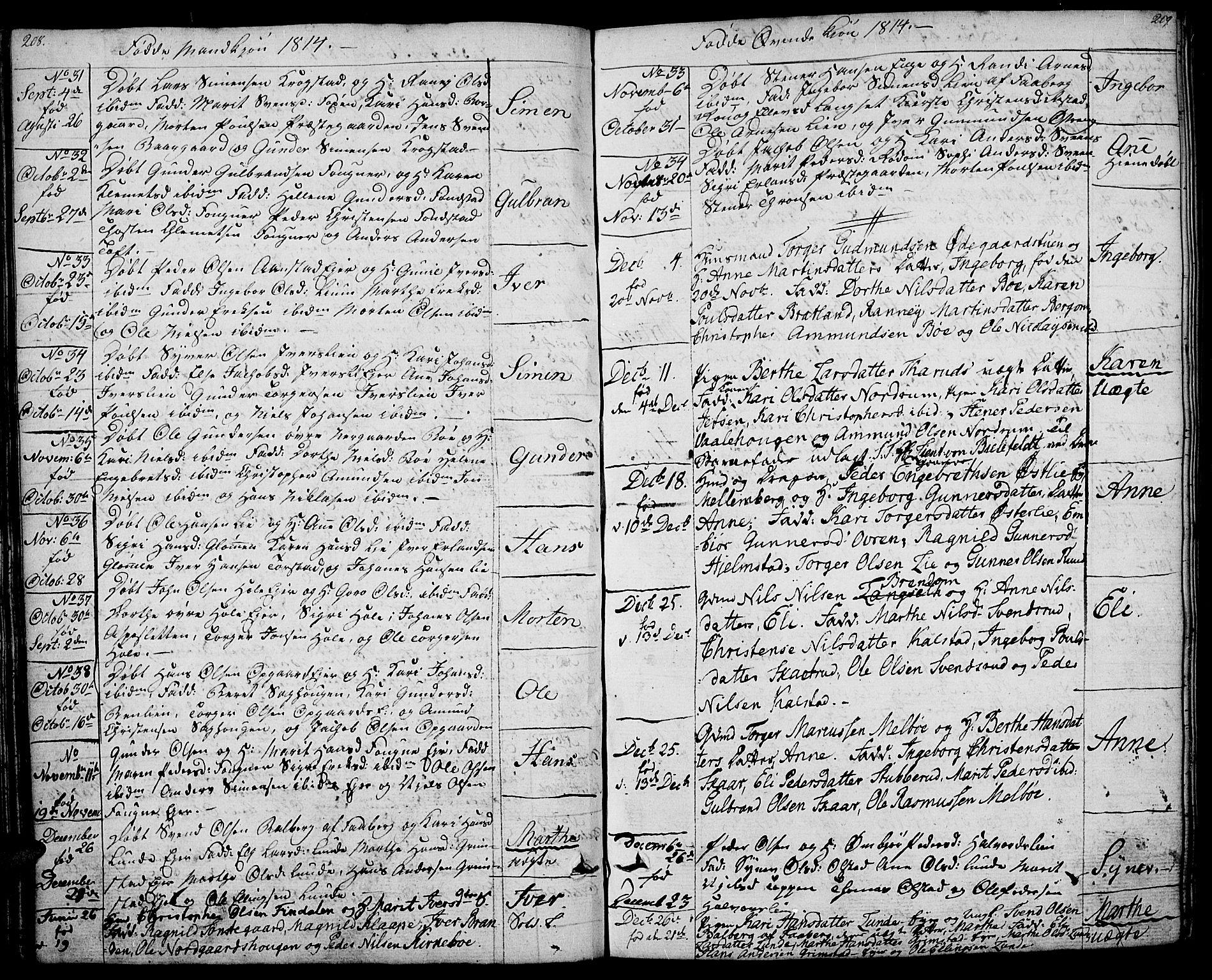 SAH, Gausdal prestekontor, Ministerialbok nr. 4, 1809-1817, s. 208-209