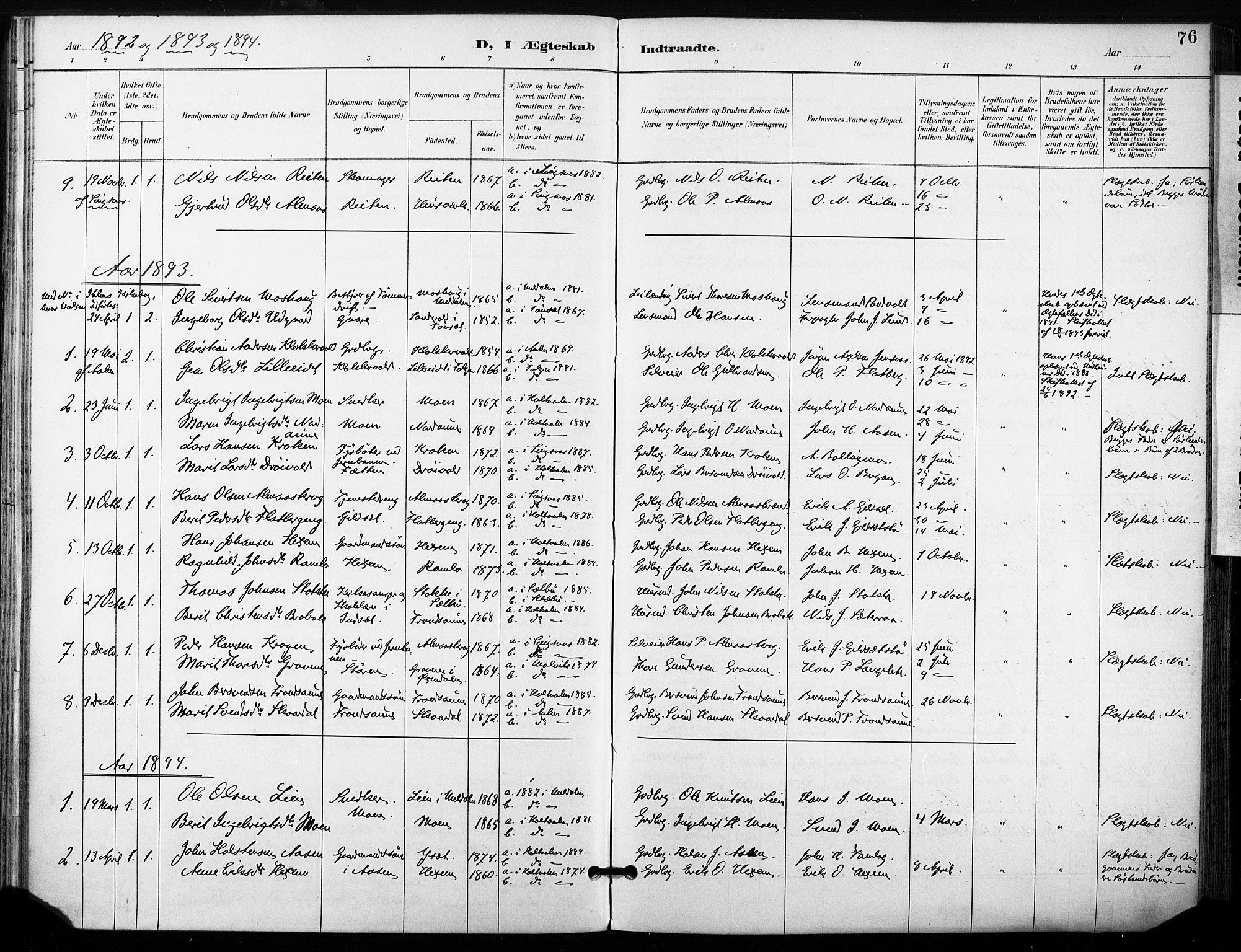SAT, Ministerialprotokoller, klokkerbøker og fødselsregistre - Sør-Trøndelag, 685/L0973: Ministerialbok nr. 685A10, 1891-1907, s. 76