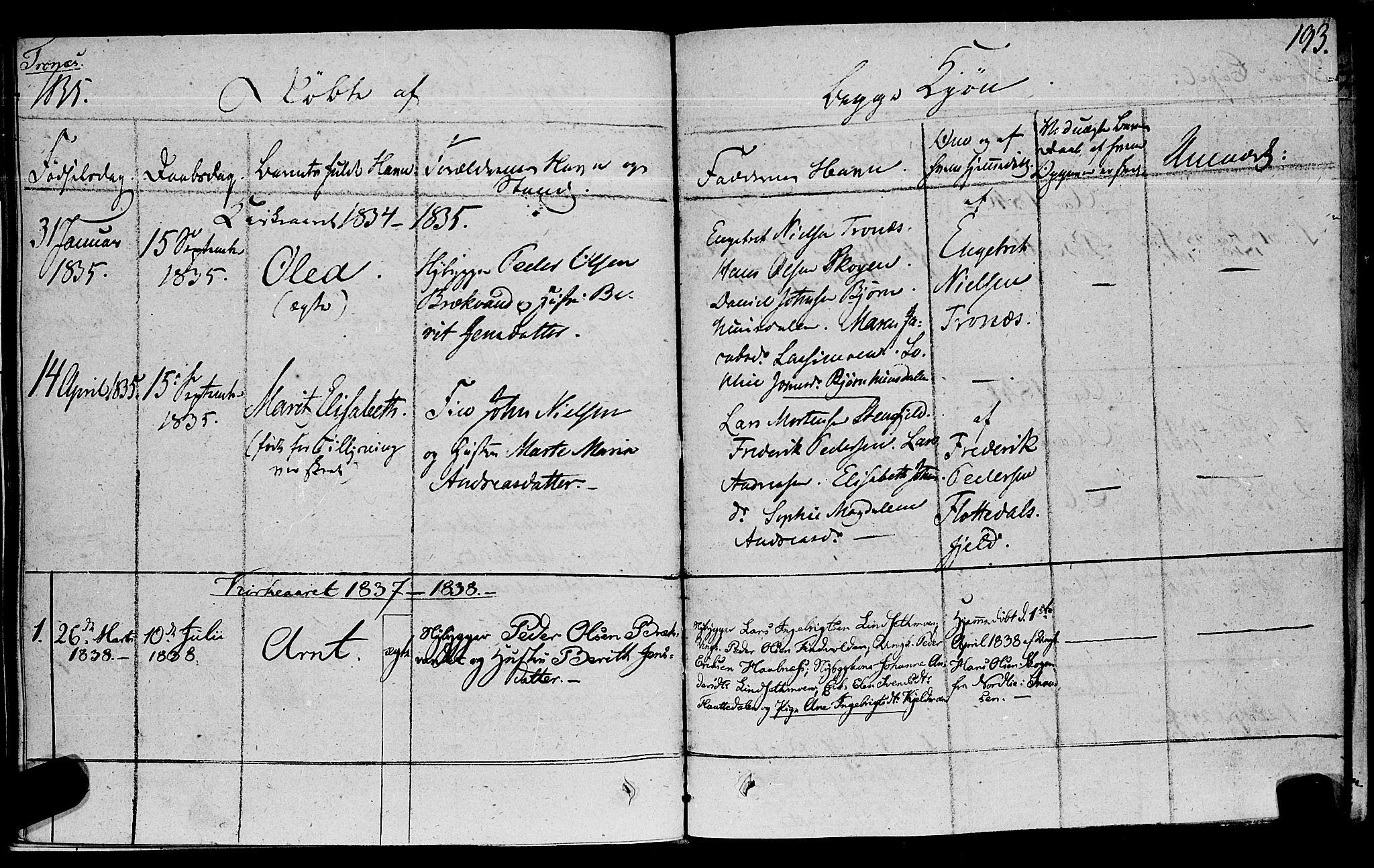 SAT, Ministerialprotokoller, klokkerbøker og fødselsregistre - Nord-Trøndelag, 762/L0538: Ministerialbok nr. 762A02 /2, 1833-1879, s. 193