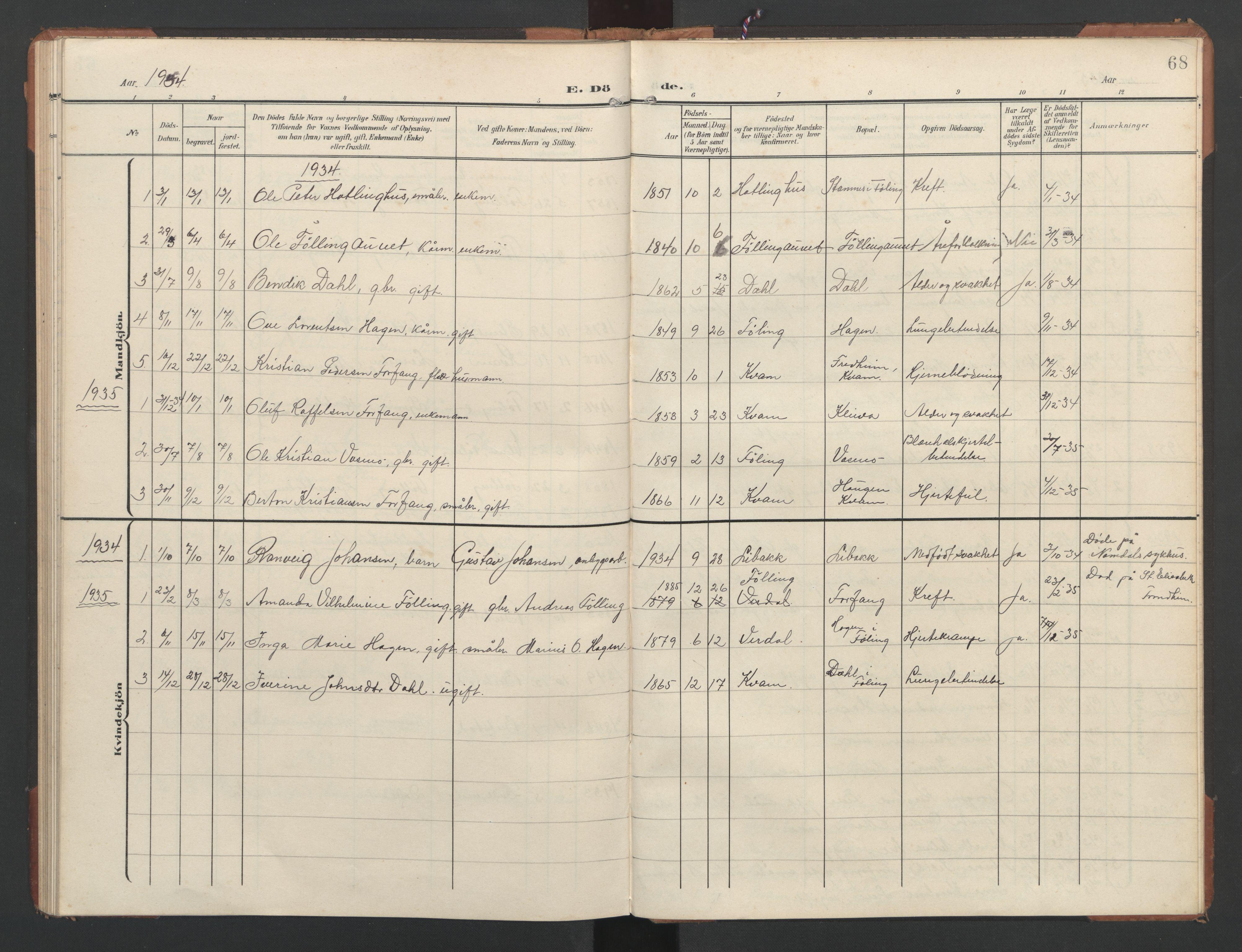 SAT, Ministerialprotokoller, klokkerbøker og fødselsregistre - Nord-Trøndelag, 748/L0465: Klokkerbok nr. 748C01, 1908-1960, s. 68