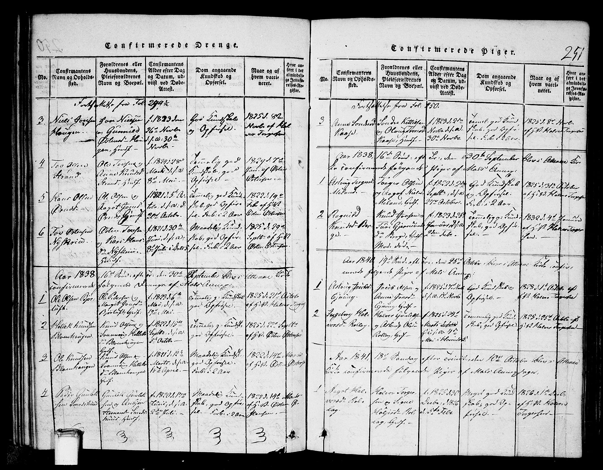 SAKO, Tinn kirkebøker, G/Gb/L0001: Klokkerbok nr. II 1 /1, 1815-1850, s. 251