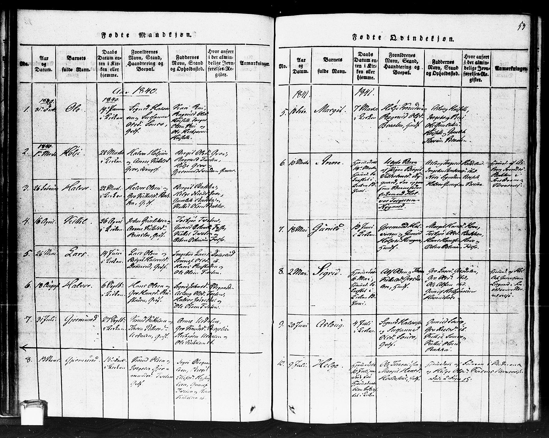 SAKO, Gransherad kirkebøker, F/Fb/L0002: Ministerialbok nr. II 2, 1815-1843, s. 53