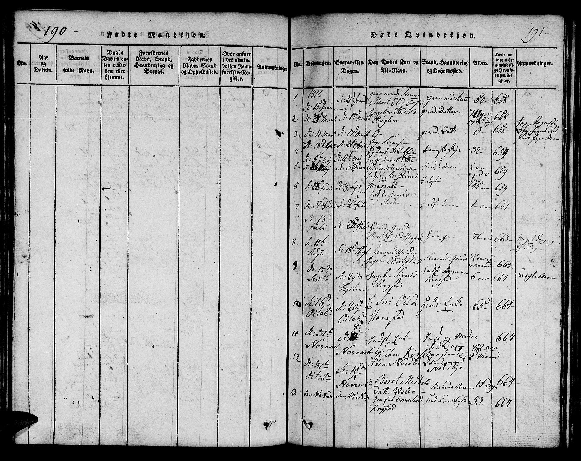 SAT, Ministerialprotokoller, klokkerbøker og fødselsregistre - Sør-Trøndelag, 695/L1152: Klokkerbok nr. 695C03, 1816-1831, s. 190-191