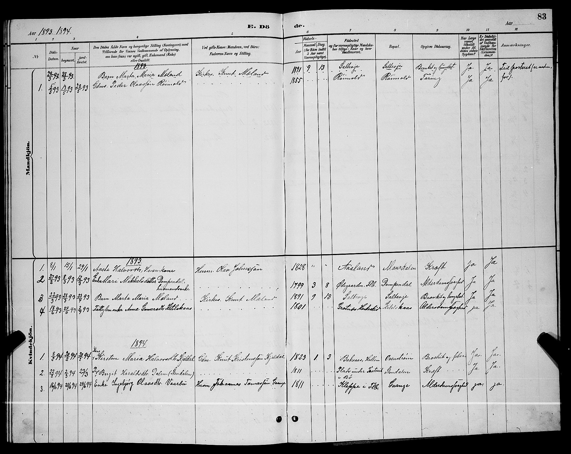 SAKO, Lunde kirkebøker, G/Gb/L0002: Klokkerbok nr. II 2, 1888-1895, s. 83
