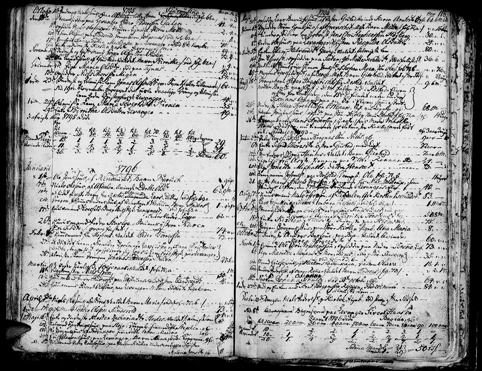 SAT, Ministerialprotokoller, klokkerbøker og fødselsregistre - Nord-Trøndelag, 717/L0142: Ministerialbok nr. 717A02 /1, 1783-1809, s. 118