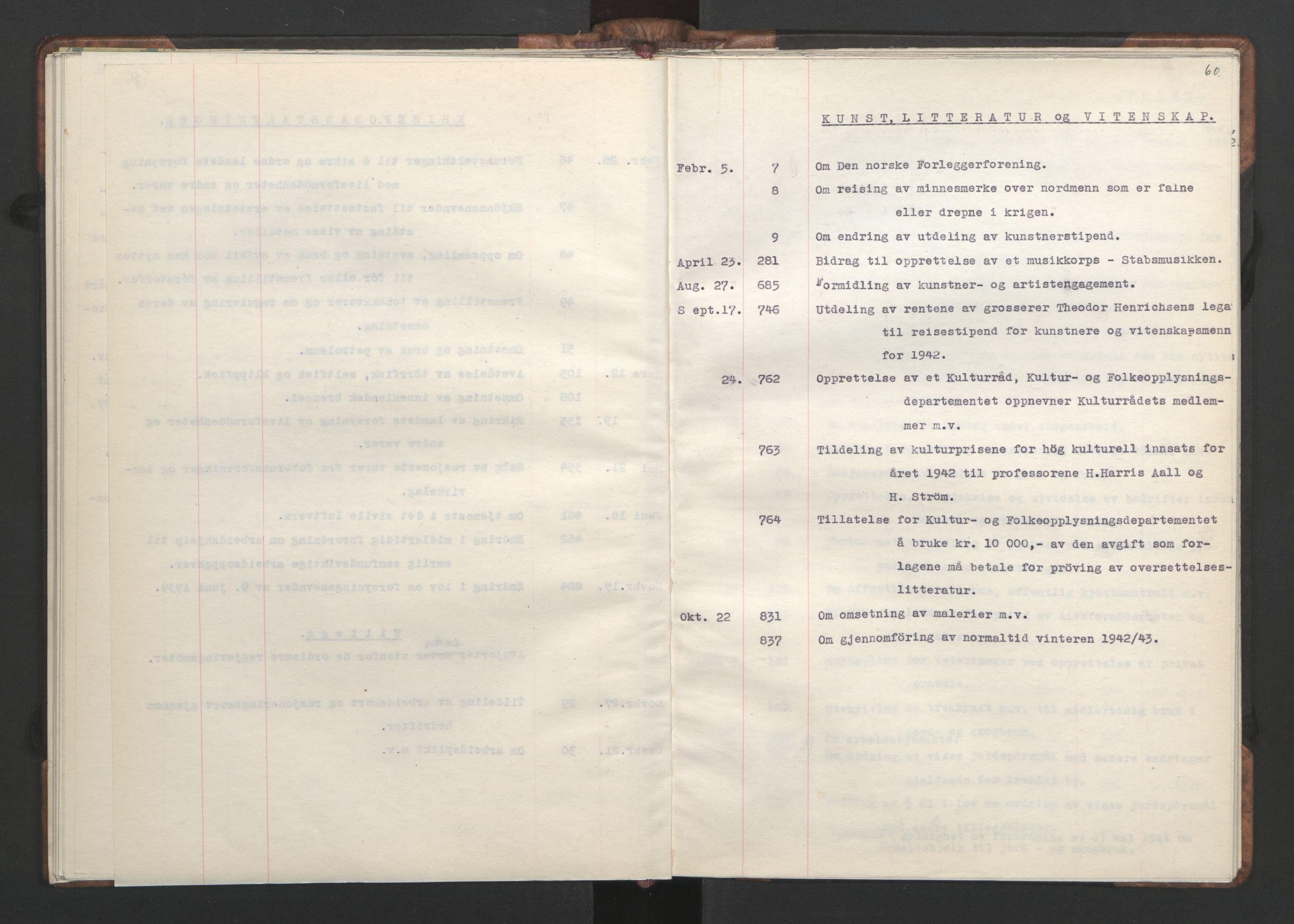 RA, NS-administrasjonen 1940-1945 (Statsrådsekretariatet, de kommisariske statsråder mm), D/Da/L0002: Register (RA j.nr. 985/1943, tilgangsnr. 17/1943), 1942, s. 59b-60a