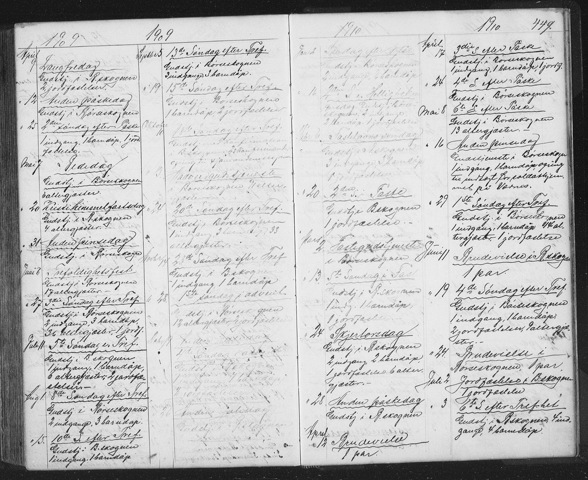 SAT, Ministerialprotokoller, klokkerbøker og fødselsregistre - Sør-Trøndelag, 667/L0798: Klokkerbok nr. 667C03, 1867-1929, s. 449