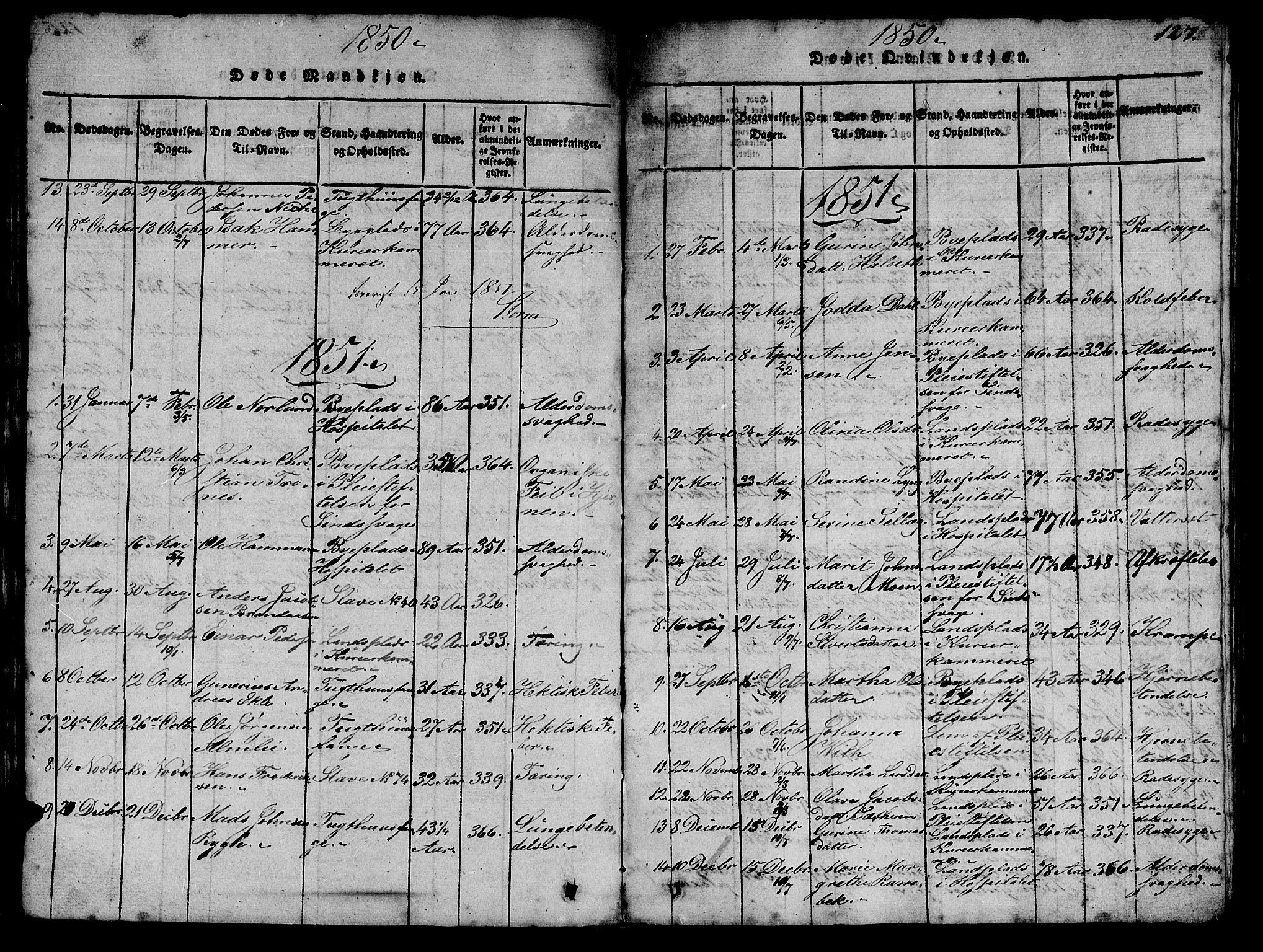 SAT, Ministerialprotokoller, klokkerbøker og fødselsregistre - Sør-Trøndelag, 623/L0478: Klokkerbok nr. 623C01, 1815-1873, s. 127
