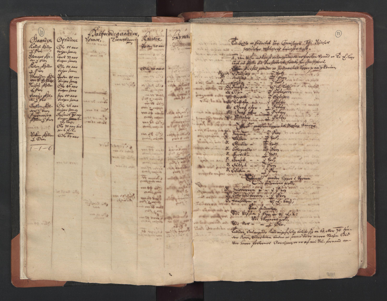 RA, Sogneprestenes manntall 1664-1666, nr. 33: Innherad prosti, 1664-1666, s. 10-11