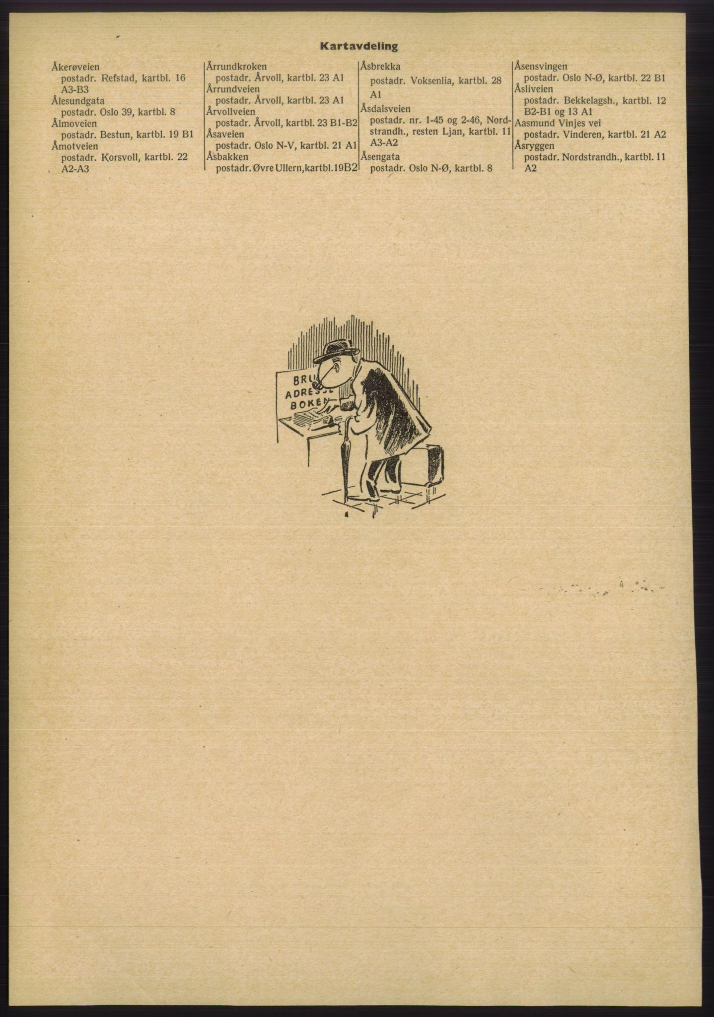PUBL, Kristiania/Oslo adressebok, 1960-1961