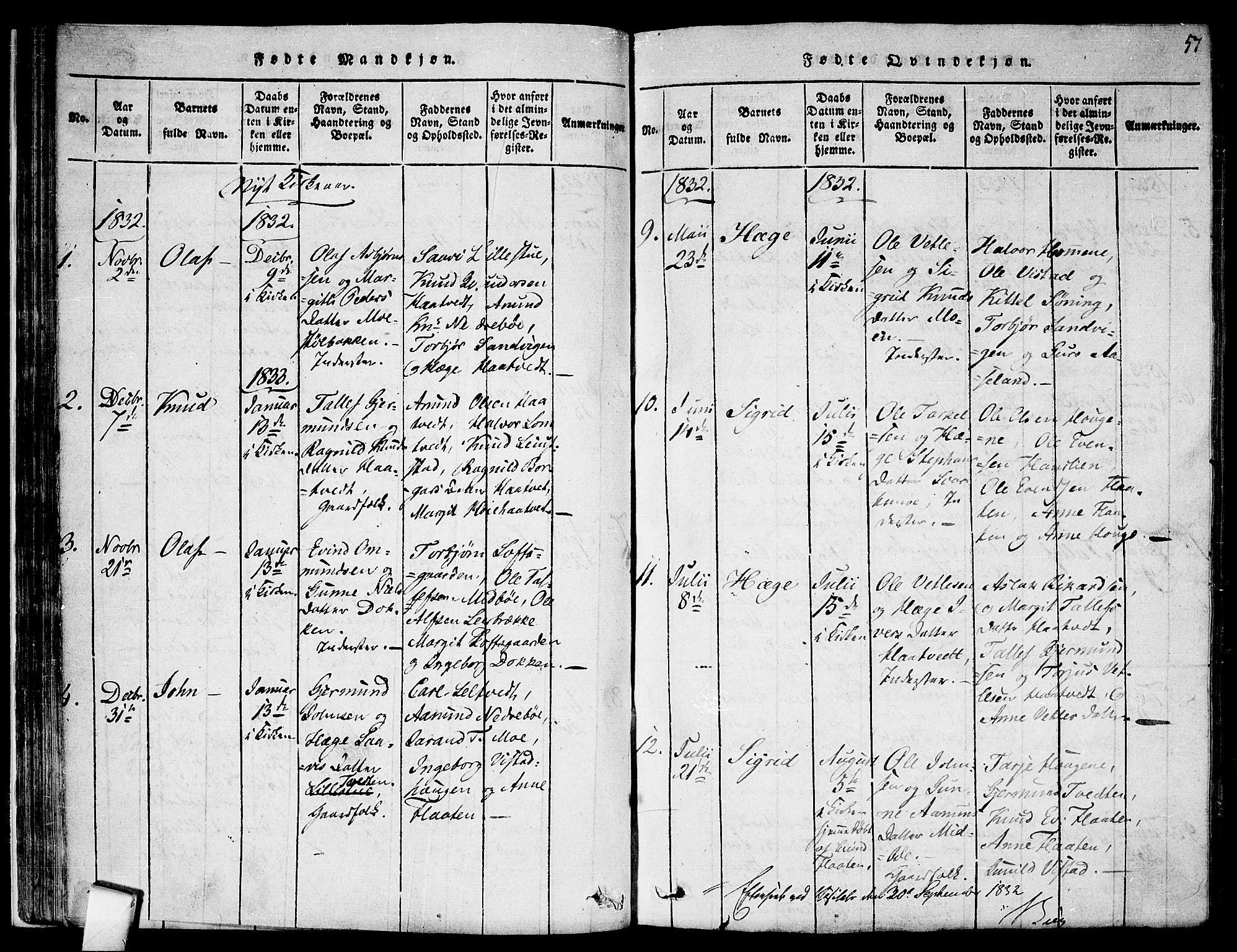 SAKO, Mo kirkebøker, F/Fa/L0004: Ministerialbok nr. I 4, 1814-1844, s. 57