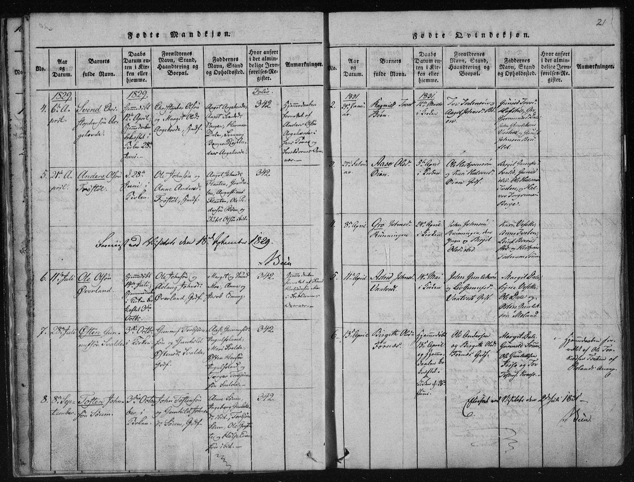 SAKO, Tinn kirkebøker, F/Fc/L0001: Ministerialbok nr. III 1, 1815-1843, s. 21
