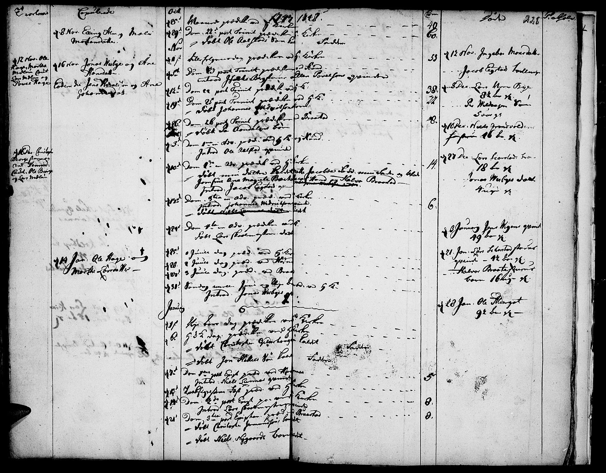 SAH, Vardal prestekontor, H/Ha/Haa/L0001: Ministerialbok nr. 1, 1706-1748, s. 228