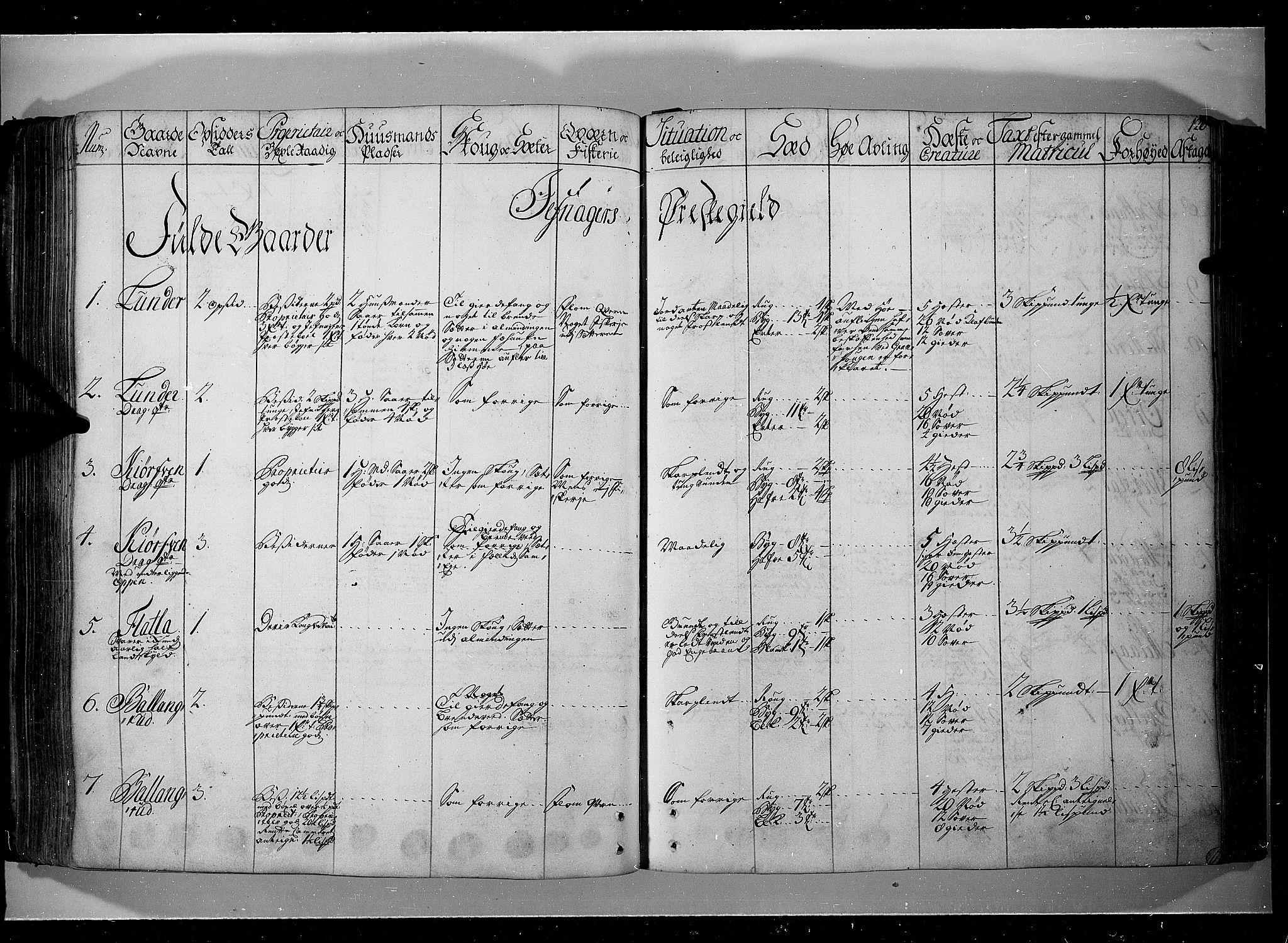 RA, Rentekammeret inntil 1814, Realistisk ordnet avdeling, N/Nb/Nbf/L0104: Hadeland, Toten og Valdres eksaminasjonsprotokoll, 1723, s. 125b-126a
