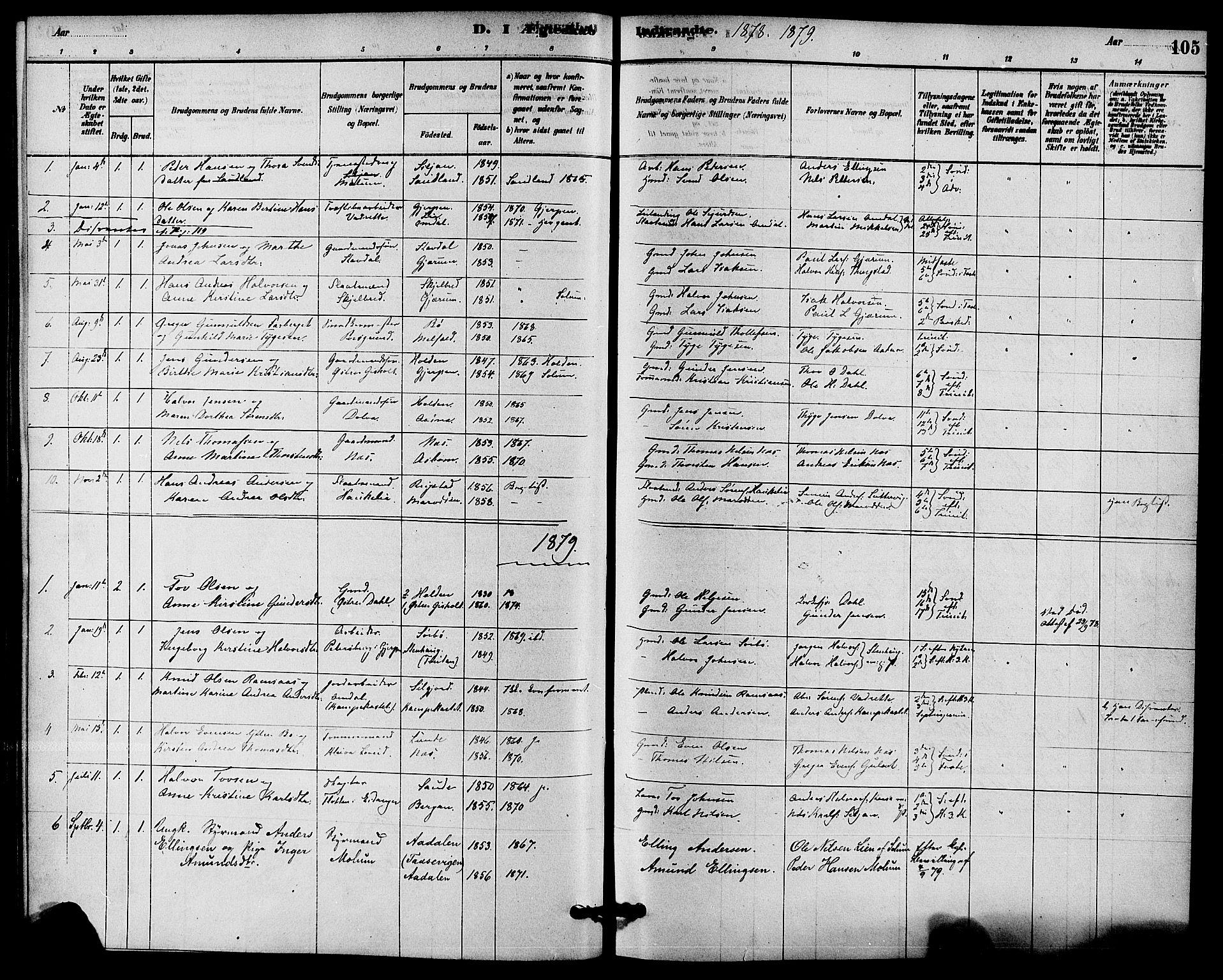 SAKO, Solum kirkebøker, F/Fb/L0001: Ministerialbok nr. II 1, 1877-1892, s. 105