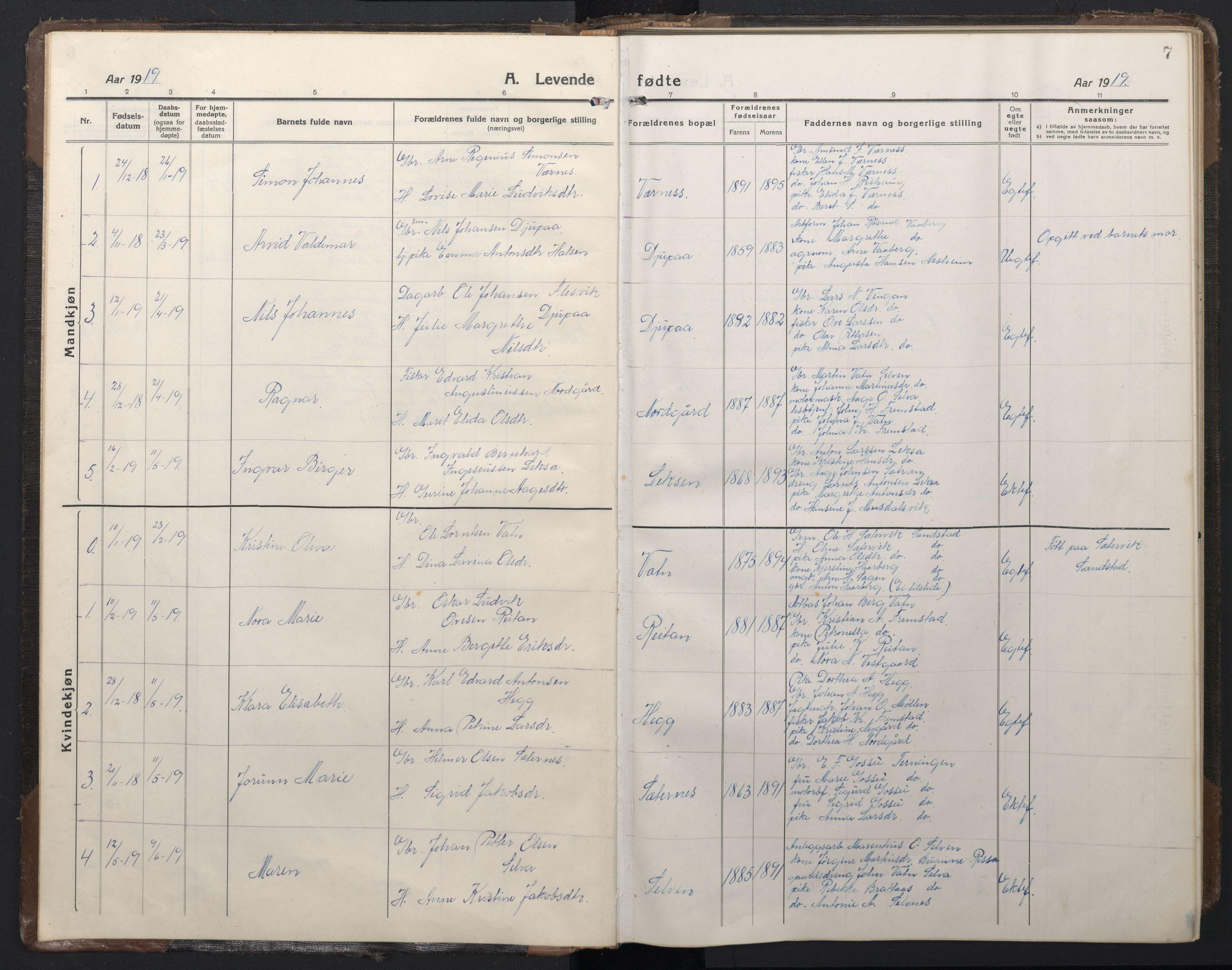 SAT, Ministerialprotokoller, klokkerbøker og fødselsregistre - Sør-Trøndelag, 662/L0758: Klokkerbok nr. 662C03, 1918-1948, s. 7