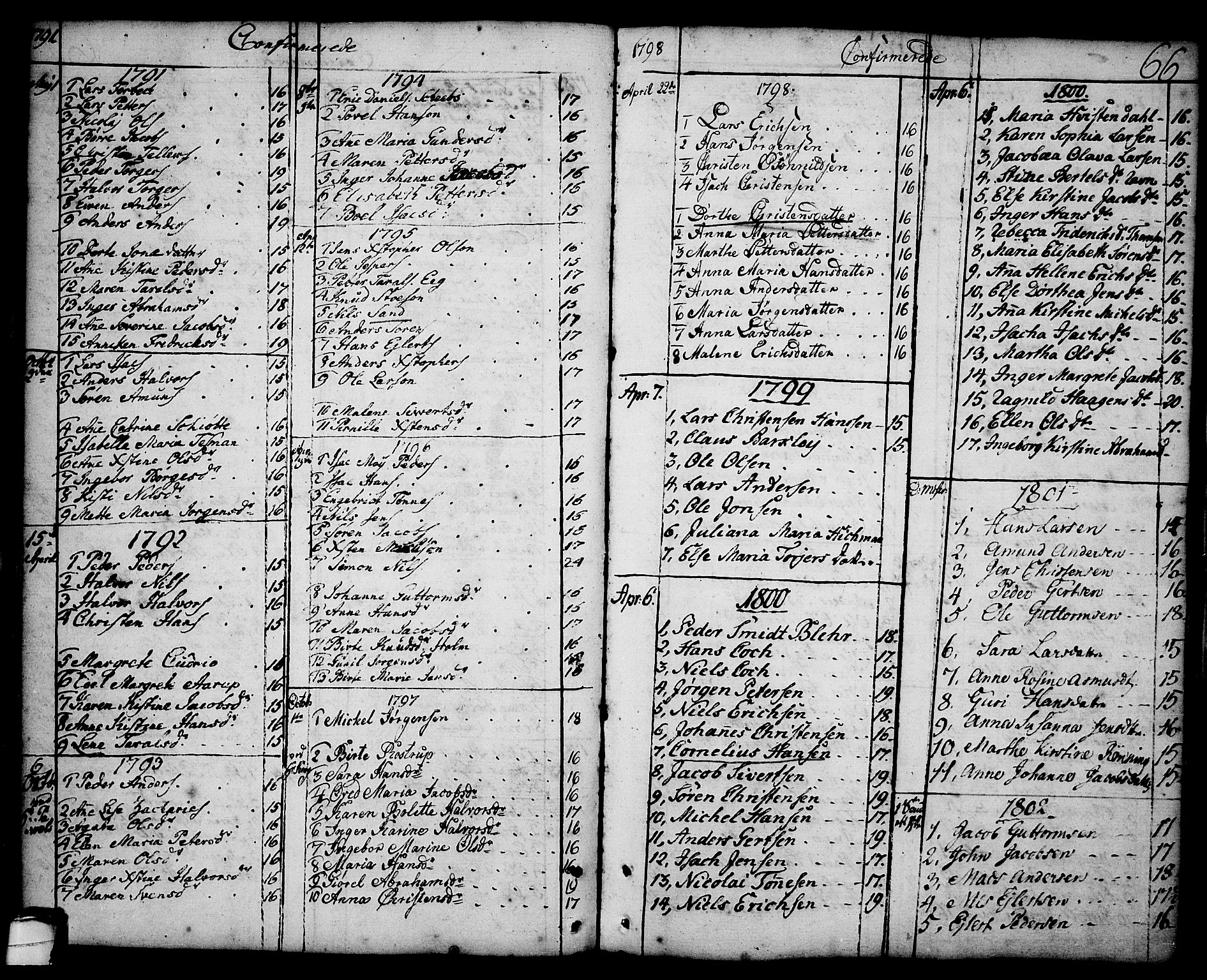 SAKO, Brevik kirkebøker, F/Fa/L0003: Ministerialbok nr. 3, 1764-1814, s. 66