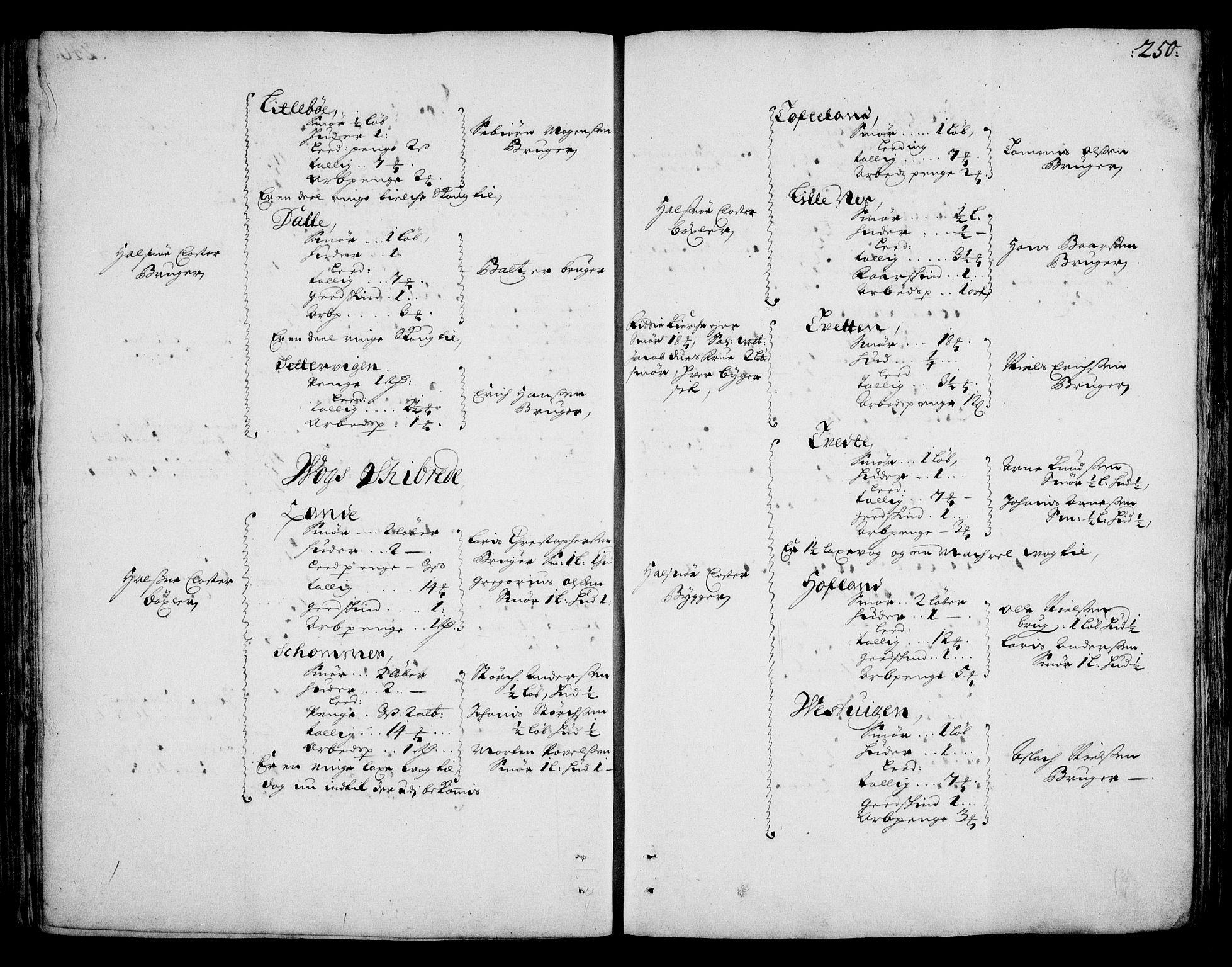 RA, Rentekammeret inntil 1814, Realistisk ordnet avdeling, On/L0002: [Jj 3]: Besiktigelsesforretninger over Halsnøy klosters gods, 1659-1703, s. 249b-250a