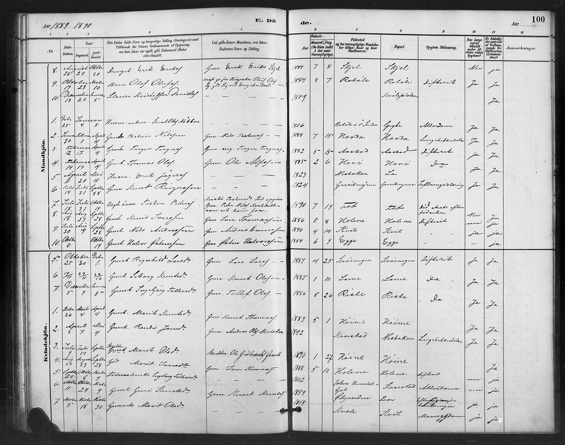 SAH, Vestre Slidre prestekontor, Klokkerbok nr. 6, 1881-1915, s. 100