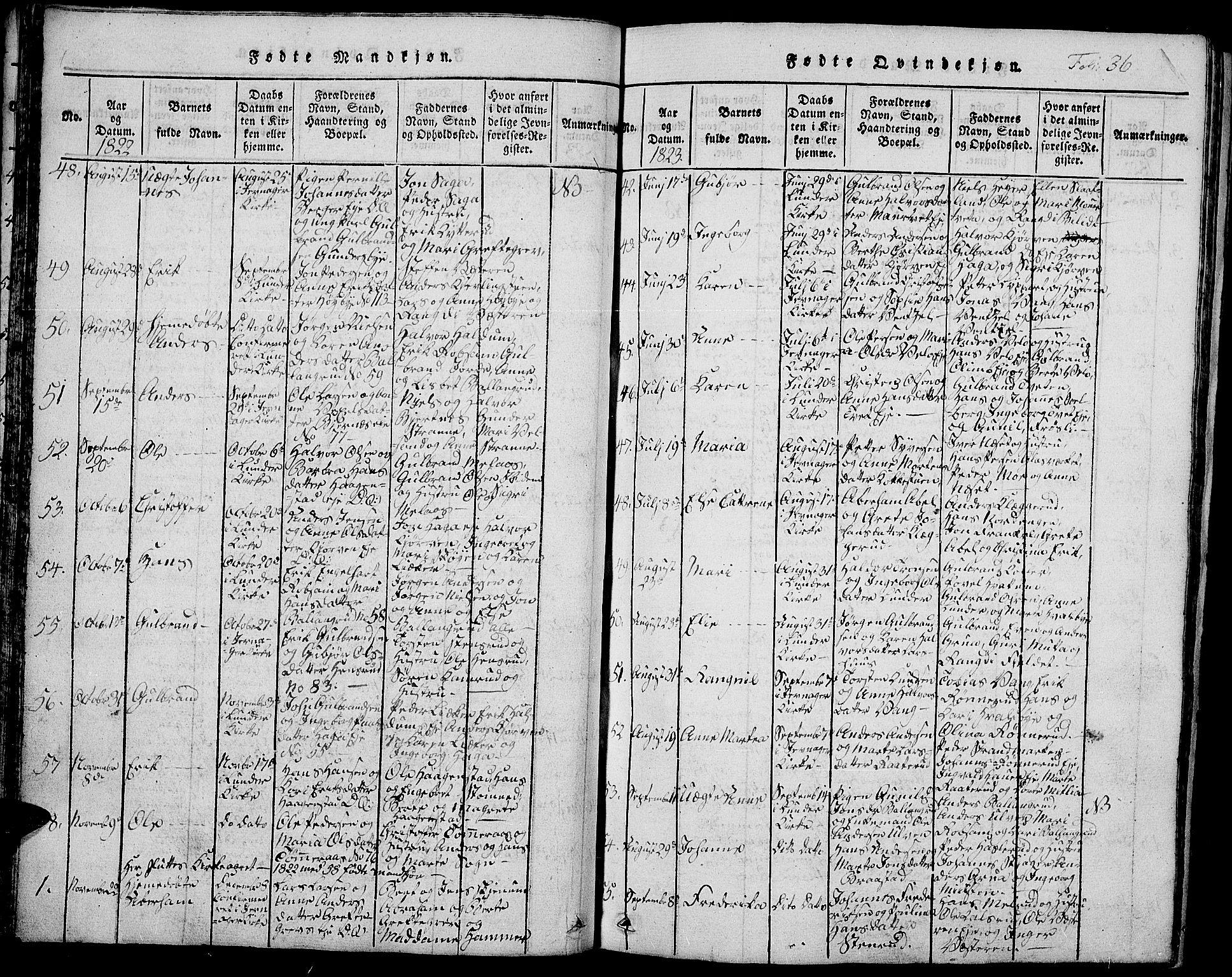 SAH, Jevnaker prestekontor, Klokkerbok nr. 1, 1815-1837, s. 36