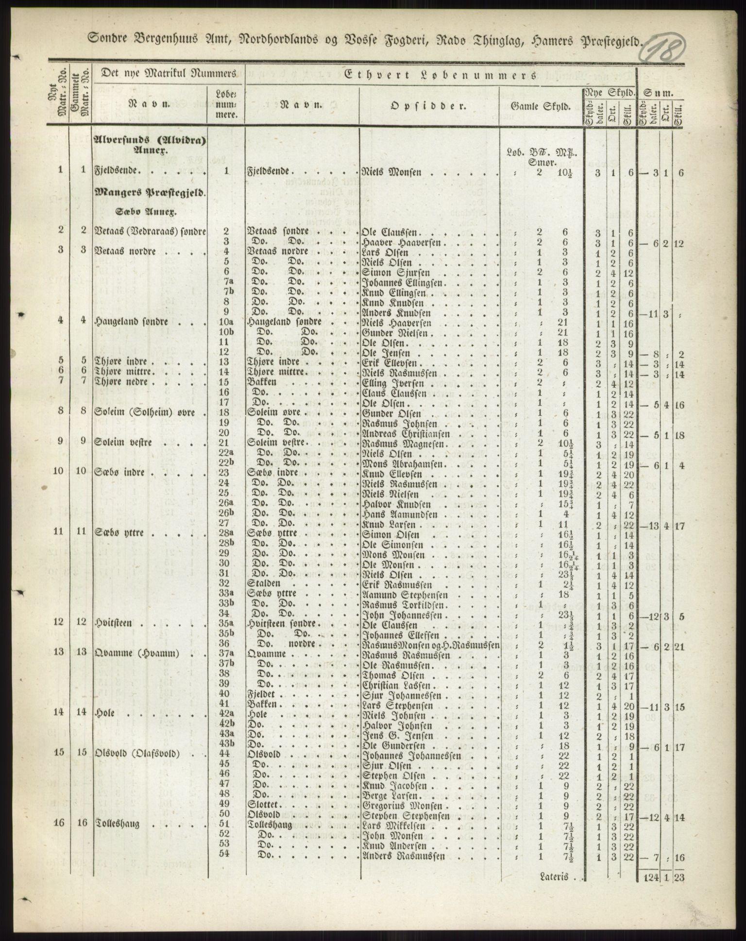 PUBL, Andre publikasjoner, -/Bind 12: Søndre Bergenhus amt: Nordhordland og Voss fogderi, 1838, s. 34