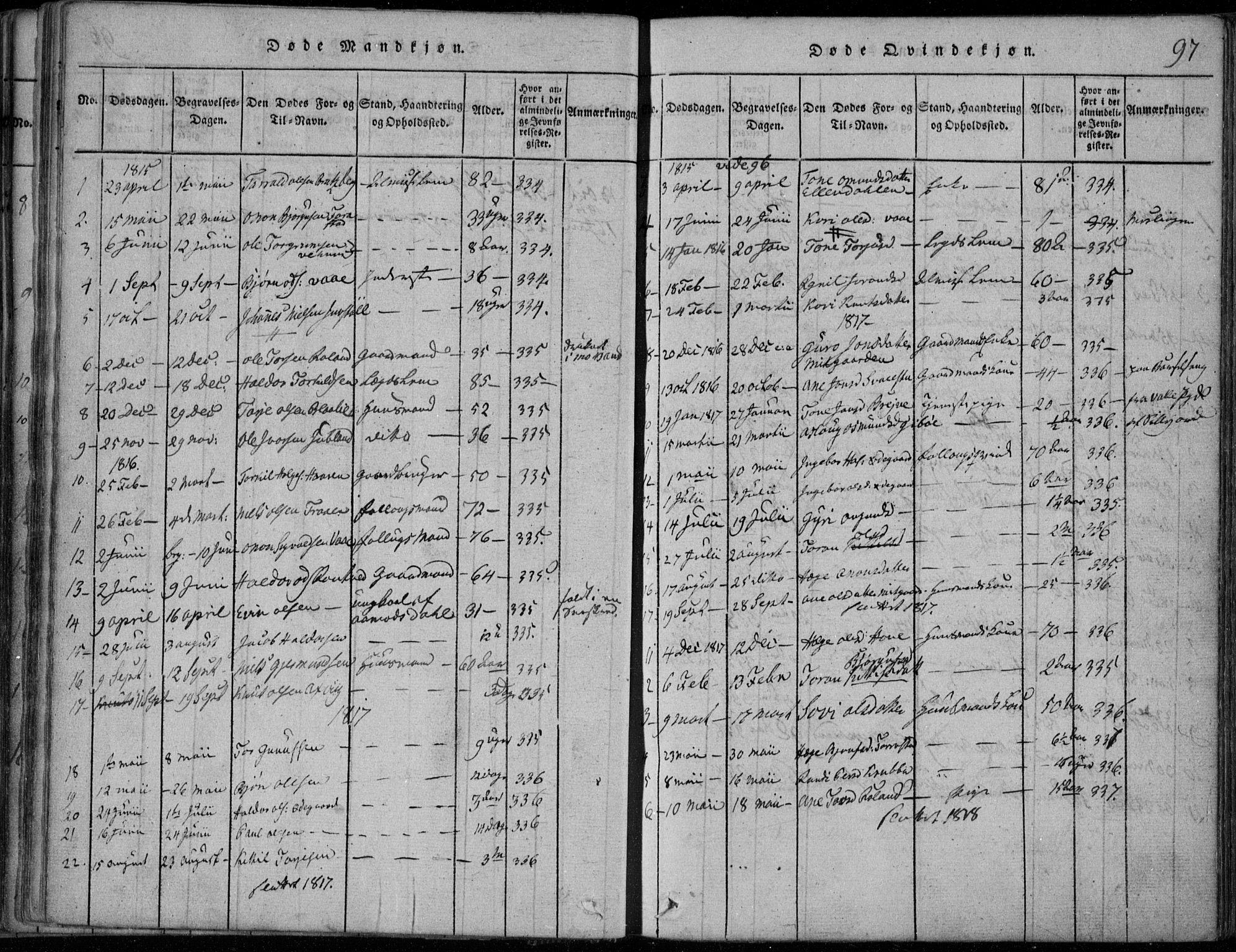 SAKO, Rauland kirkebøker, F/Fa/L0001: Ministerialbok nr. 1, 1814-1859, s. 97