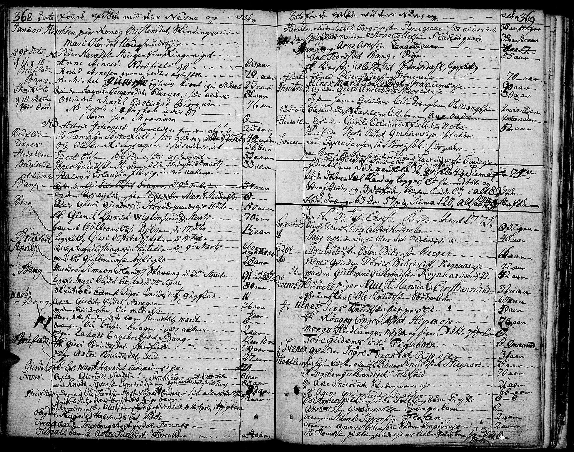 SAH, Aurdal prestekontor, Ministerialbok nr. 5, 1763-1781, s. 368-369