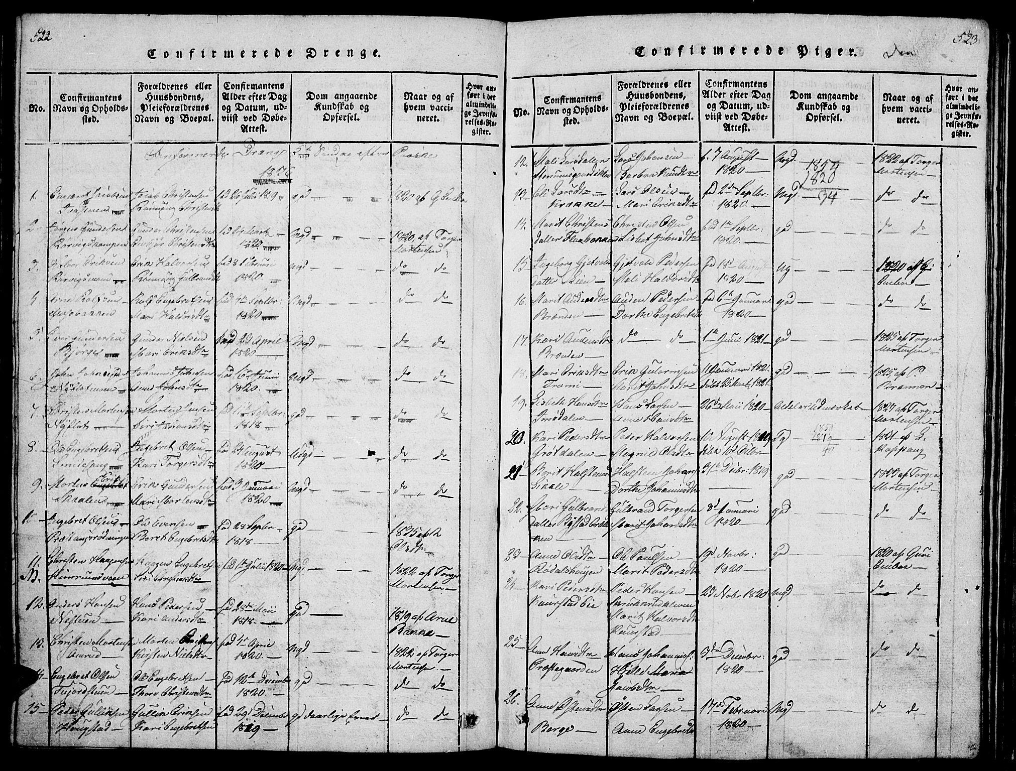 SAH, Ringebu prestekontor, Klokkerbok nr. 1, 1821-1839, s. 522-523