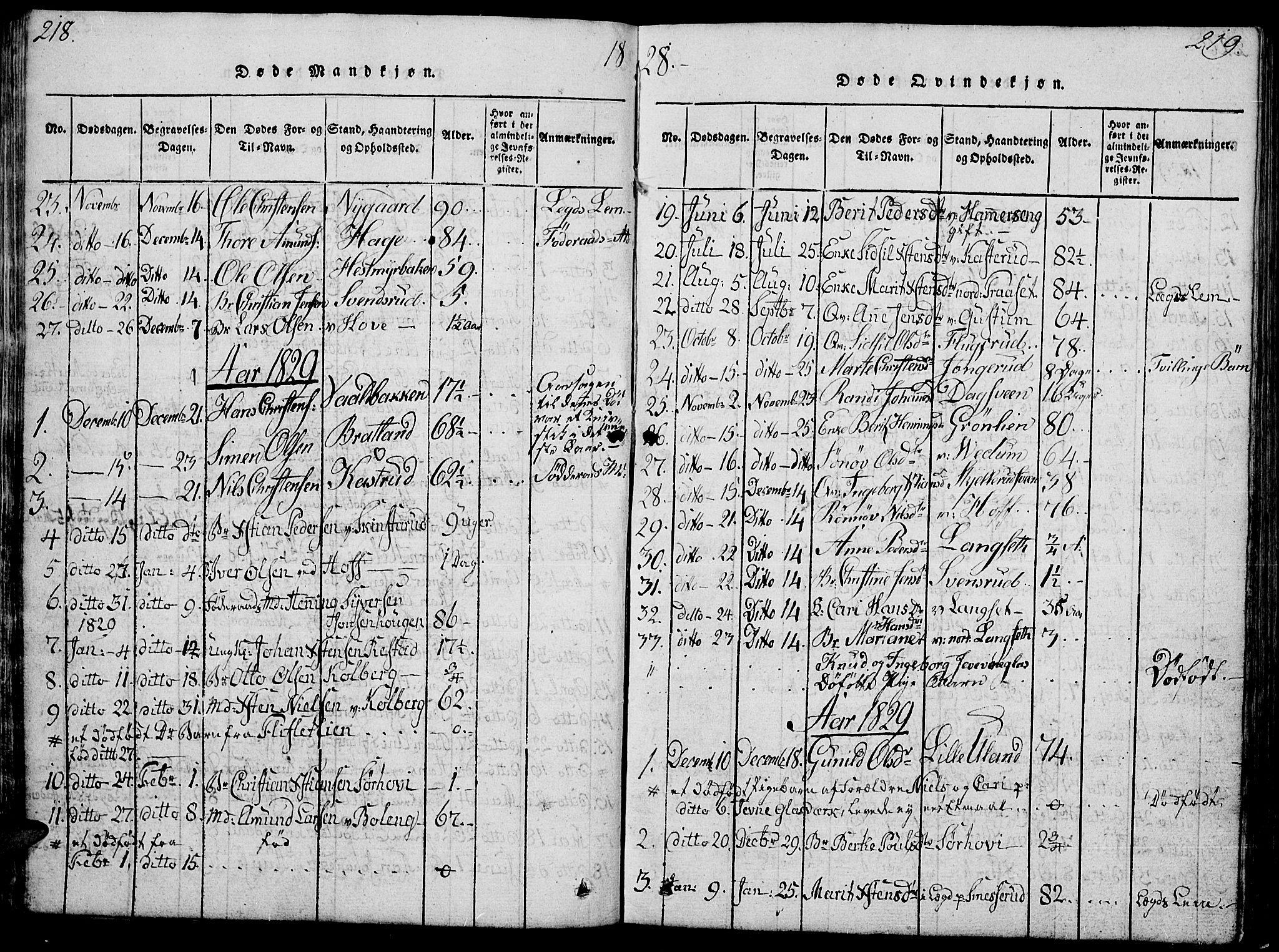 SAH, Fåberg prestekontor, Klokkerbok nr. 4, 1818-1837, s. 218-219