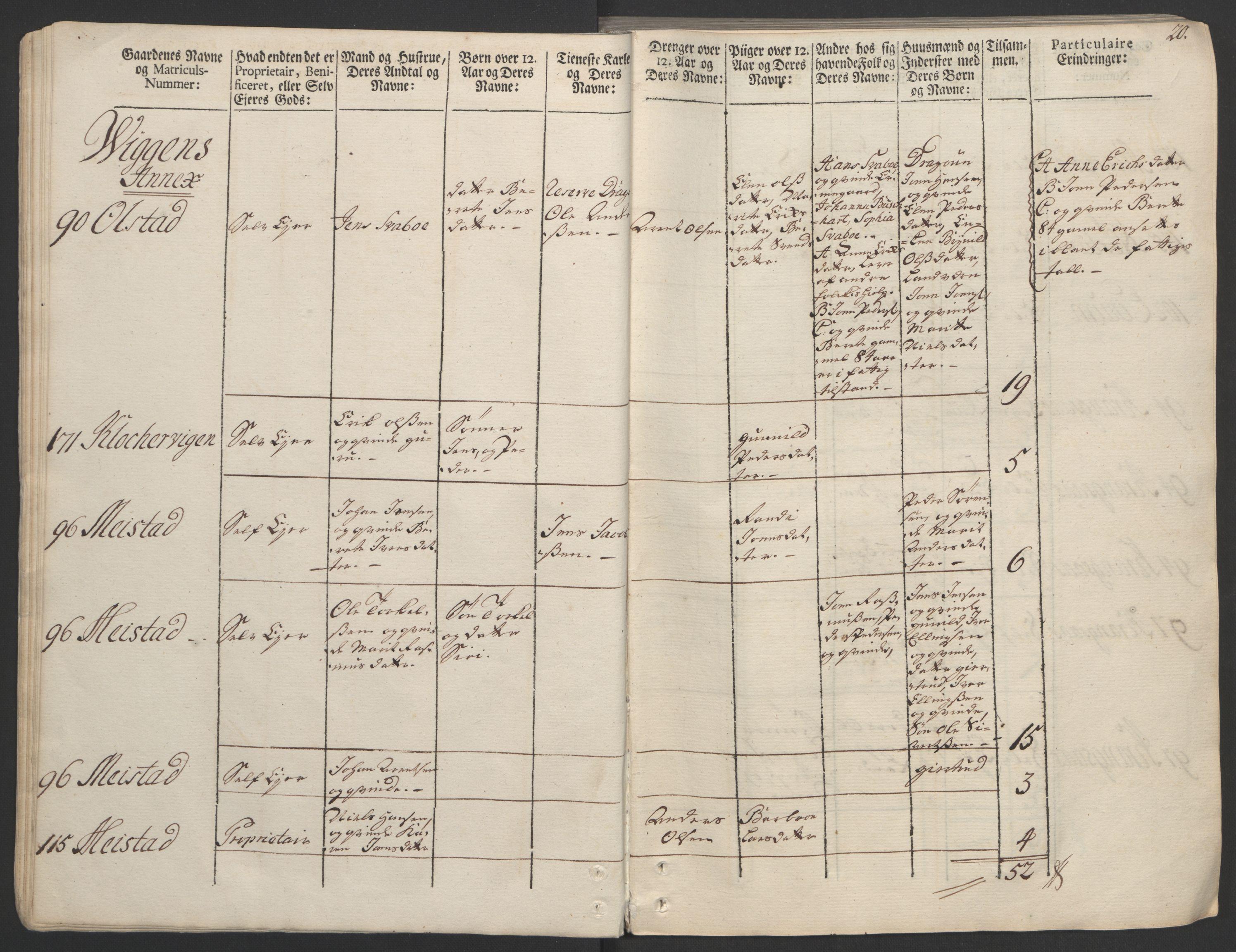 RA, Rentekammeret inntil 1814, Realistisk ordnet avdeling, Ol/L0020: [Gg 10]: Ekstraskatten, 23.09.1762. Romsdal, Strinda, Selbu, Inderøy., 1763, s. 20