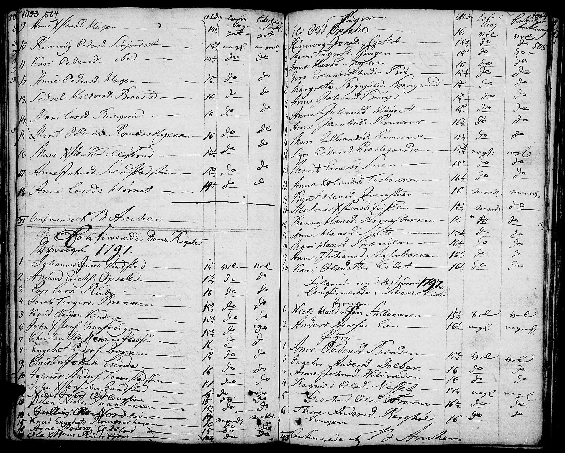 SAH, Ringebu prestekontor, Ministerialbok nr. 3, 1781-1820, s. 504-505