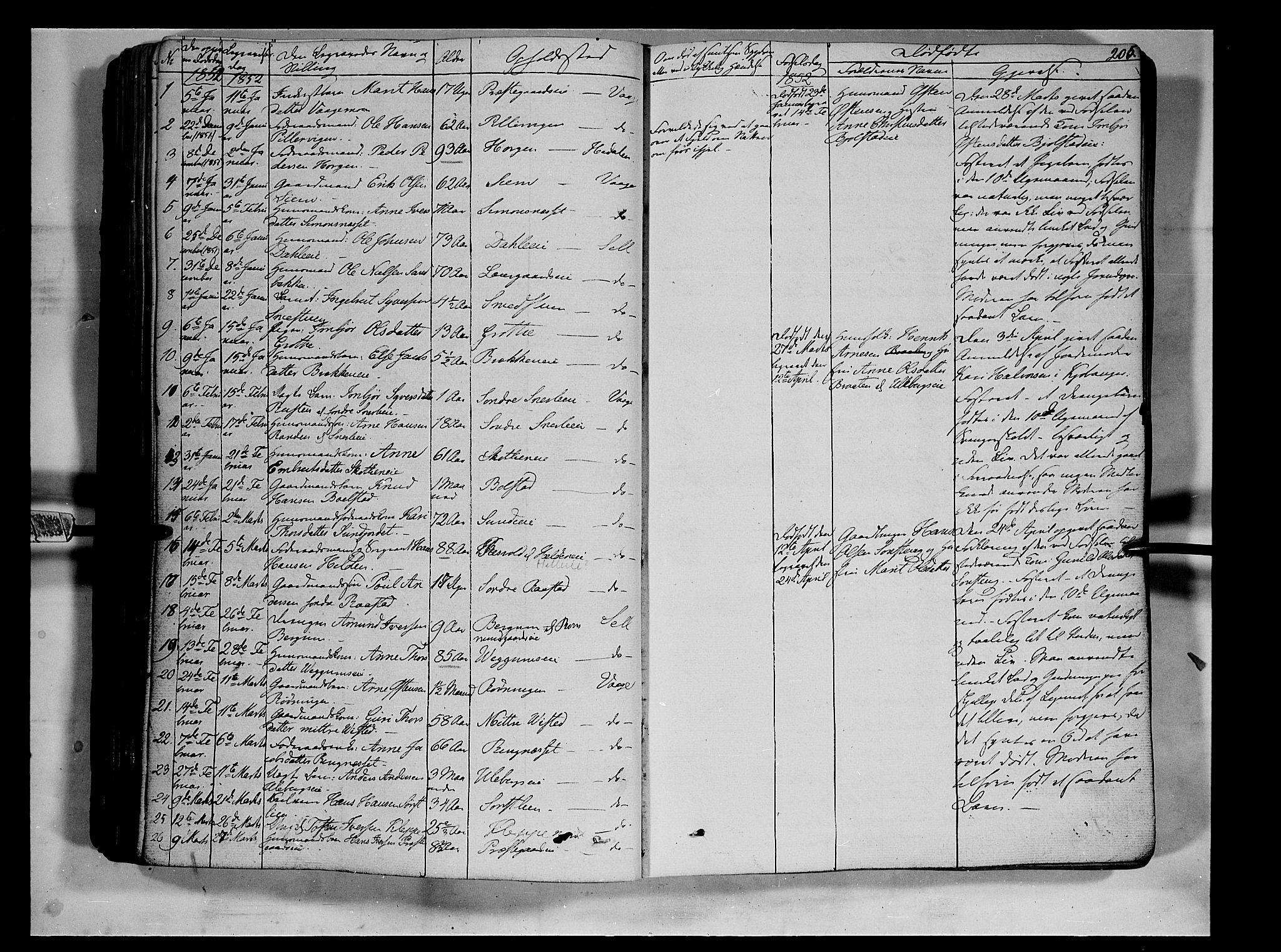 SAH, Vågå prestekontor, Ministerialbok nr. 5 /1, 1842-1856, s. 205