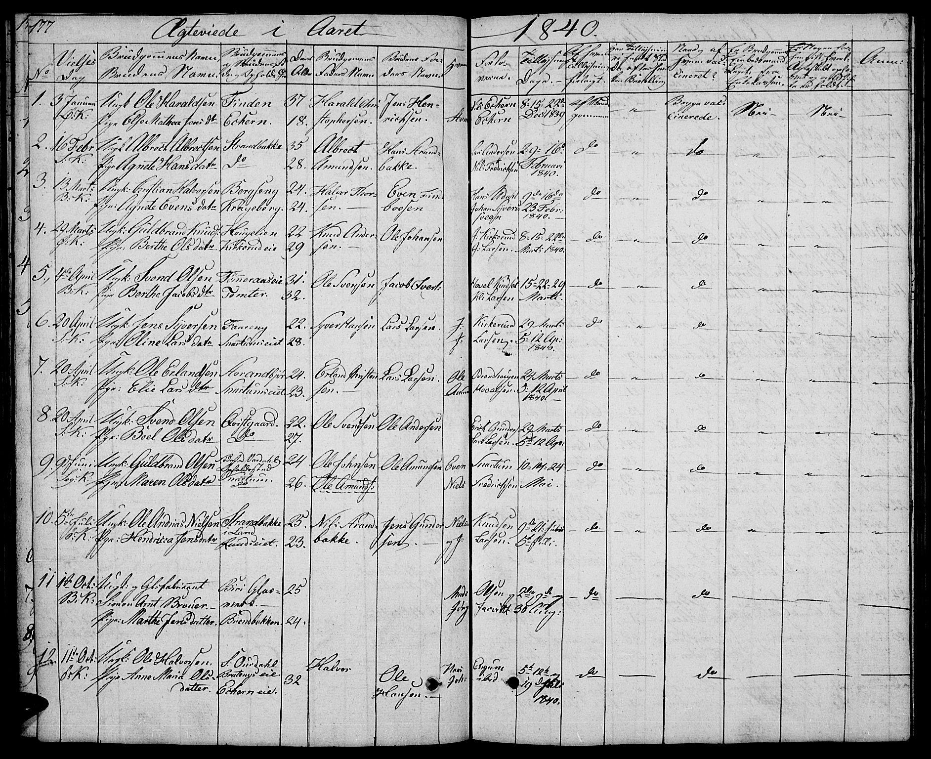 SAH, Biri prestekontor, Klokkerbok nr. 2, 1828-1842, s. 177