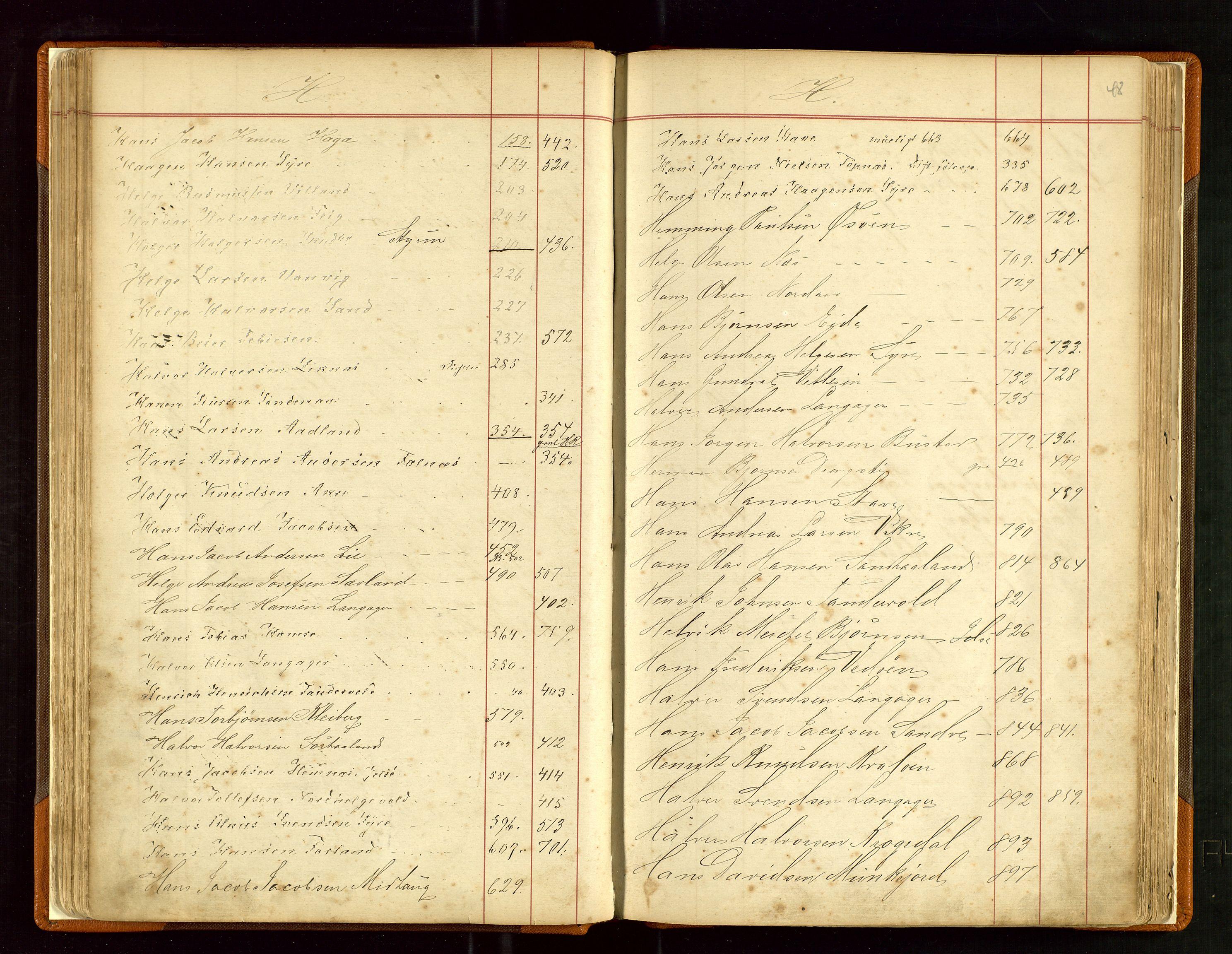 SAST, Haugesund sjømannskontor, F/Fb/Fba/L0003: Navneregister med henvisning til rullenummer (fornavn) Haugesund krets, 1860-1948, s. 48
