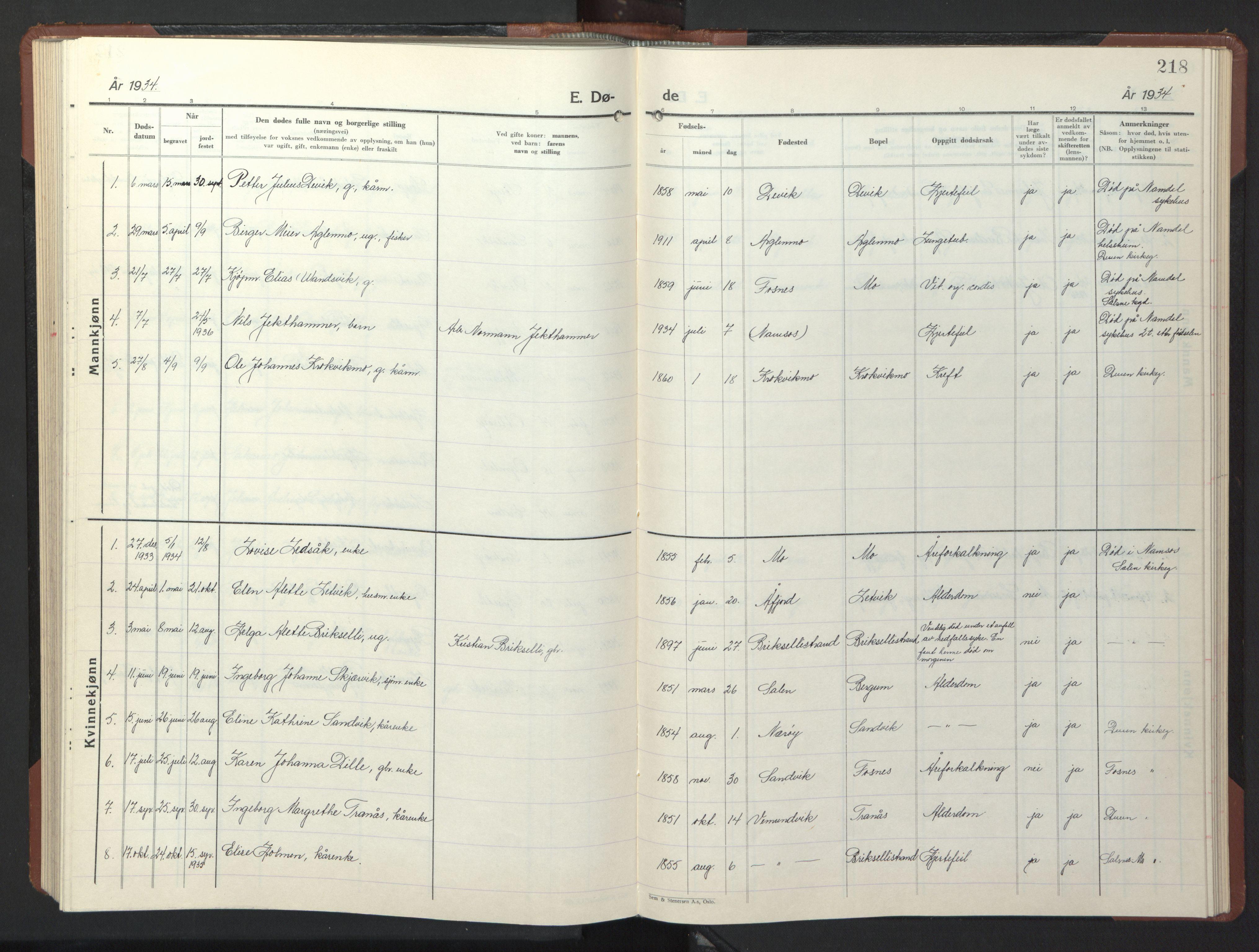 SAT, Ministerialprotokoller, klokkerbøker og fødselsregistre - Nord-Trøndelag, 773/L0625: Klokkerbok nr. 773C01, 1910-1952, s. 218