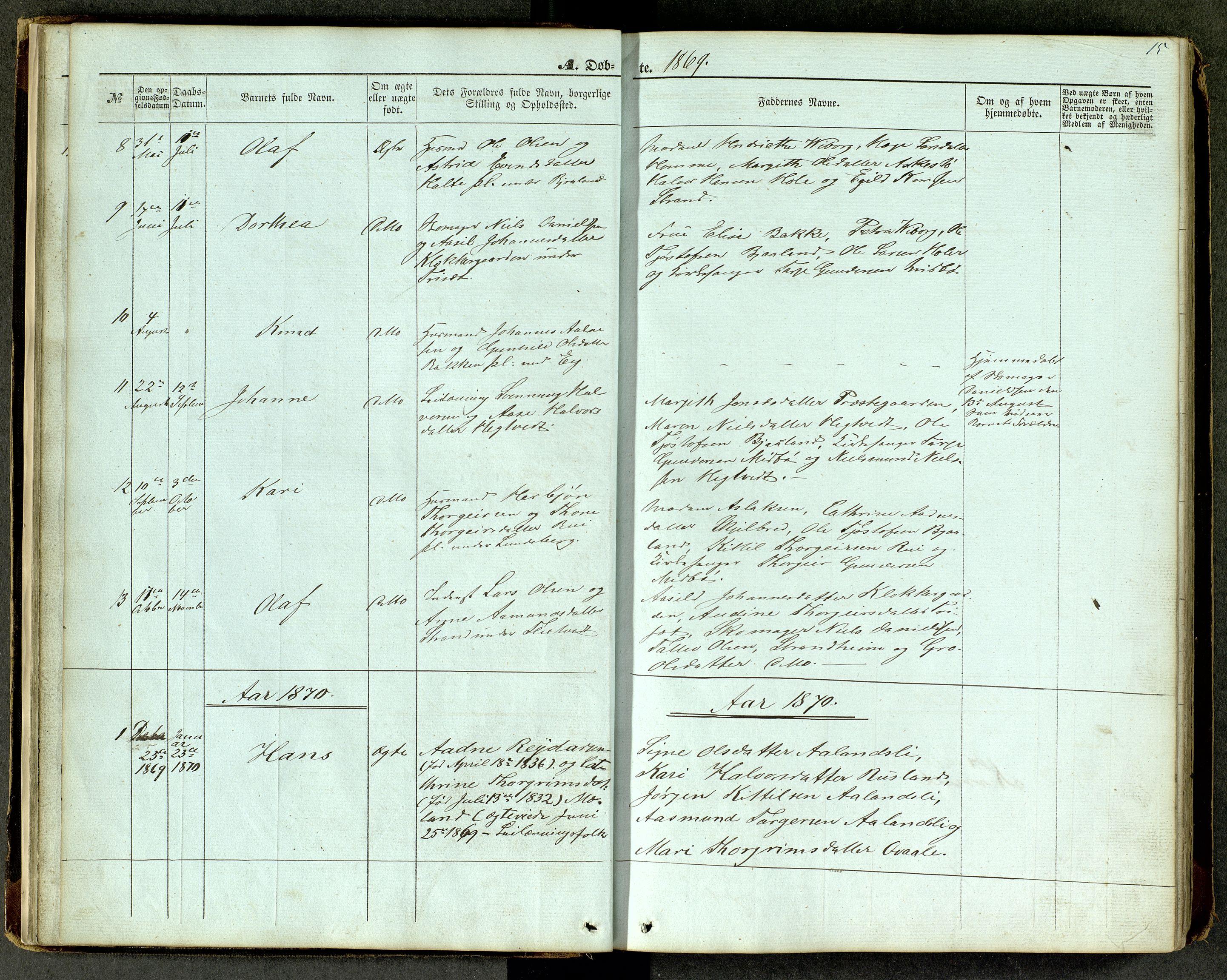 SAKO, Lårdal kirkebøker, G/Ga/L0002: Klokkerbok nr. I 2, 1861-1890, s. 15
