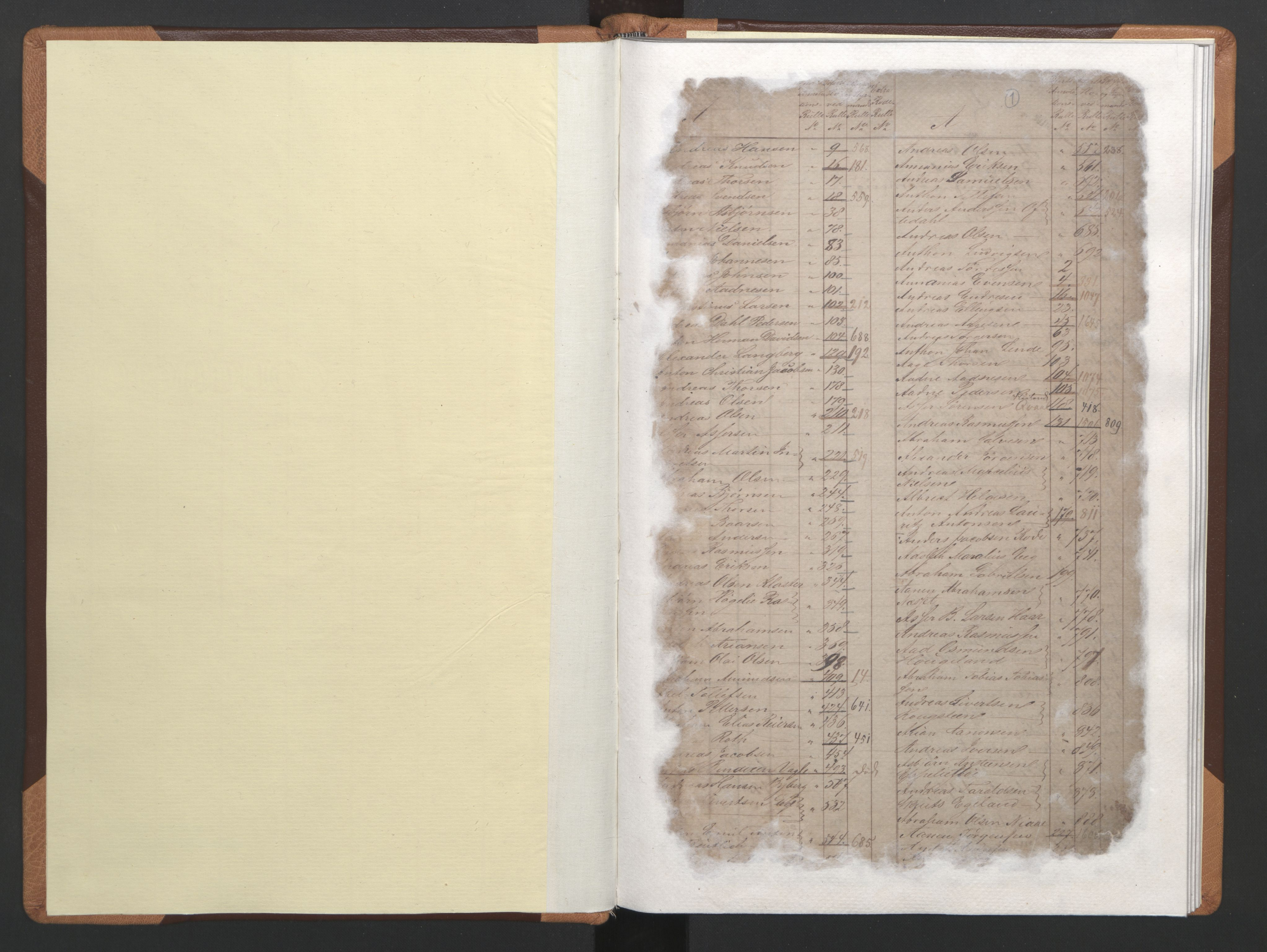 SAST, Stavanger sjømannskontor, F/Fb/Fba/L0002: Navneregister sjøfartsruller, 1860-1869, s. 3