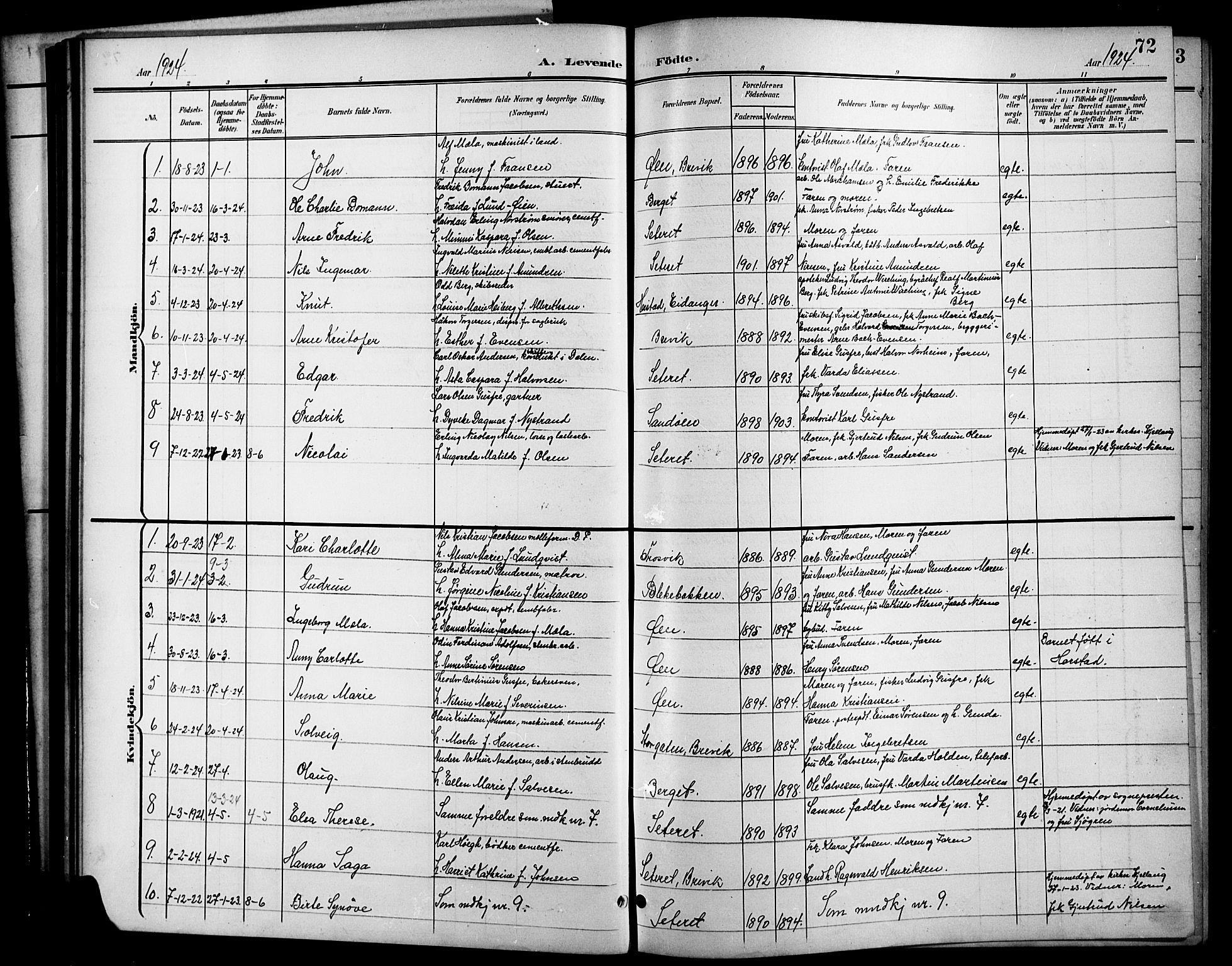 SAKO, Brevik kirkebøker, G/Ga/L0005: Klokkerbok nr. 5, 1901-1924, s. 72